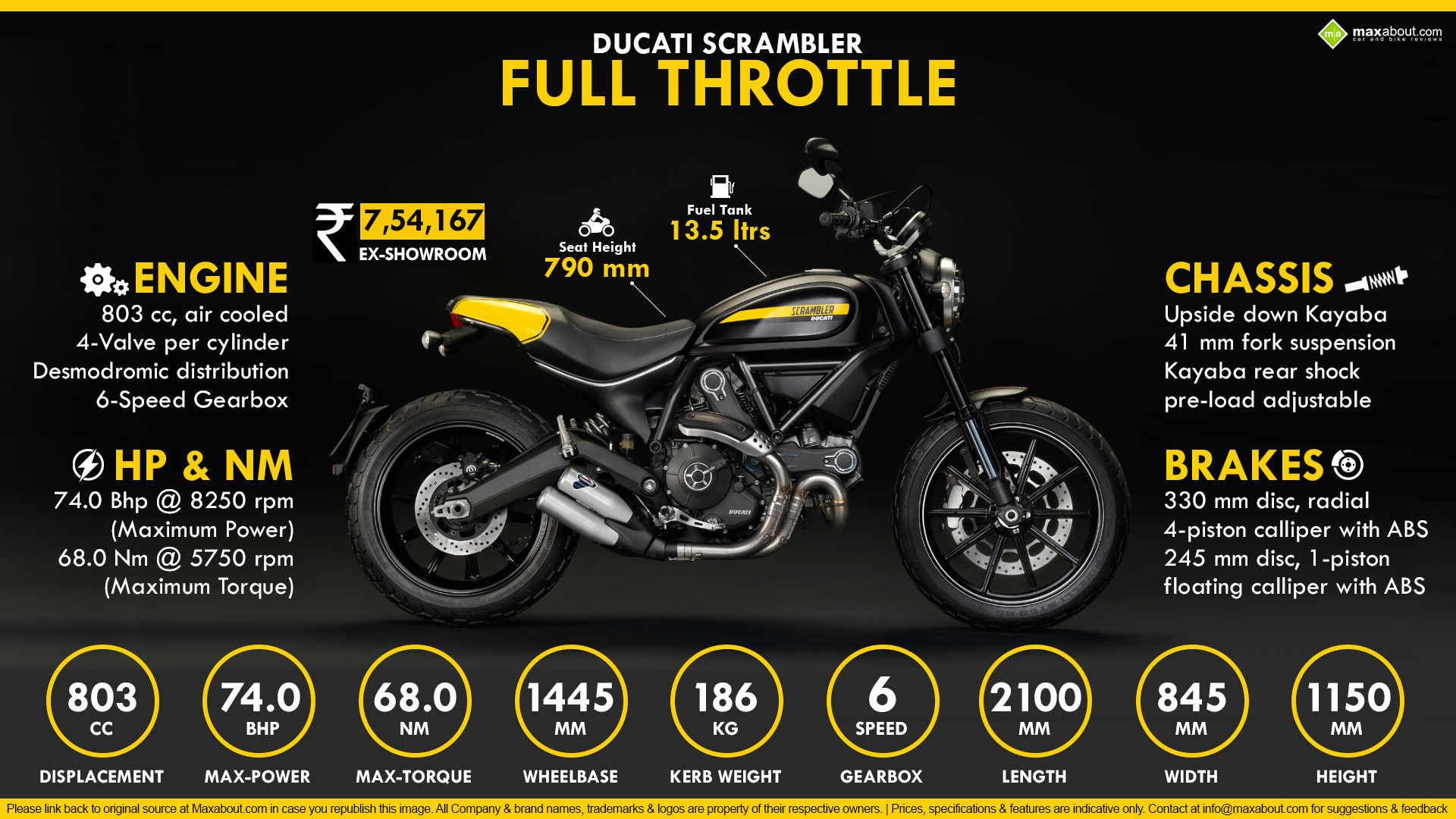 1920x1080 View Full Size. Quick Facts about Ducati Scrambler ...