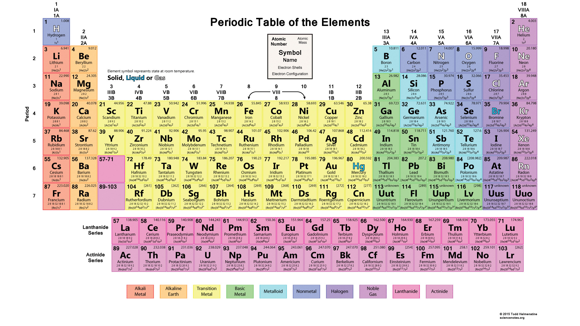 Periodic table wallpaper high resolution 73 images 1920x1080 color periodic table of element charges urtaz Images