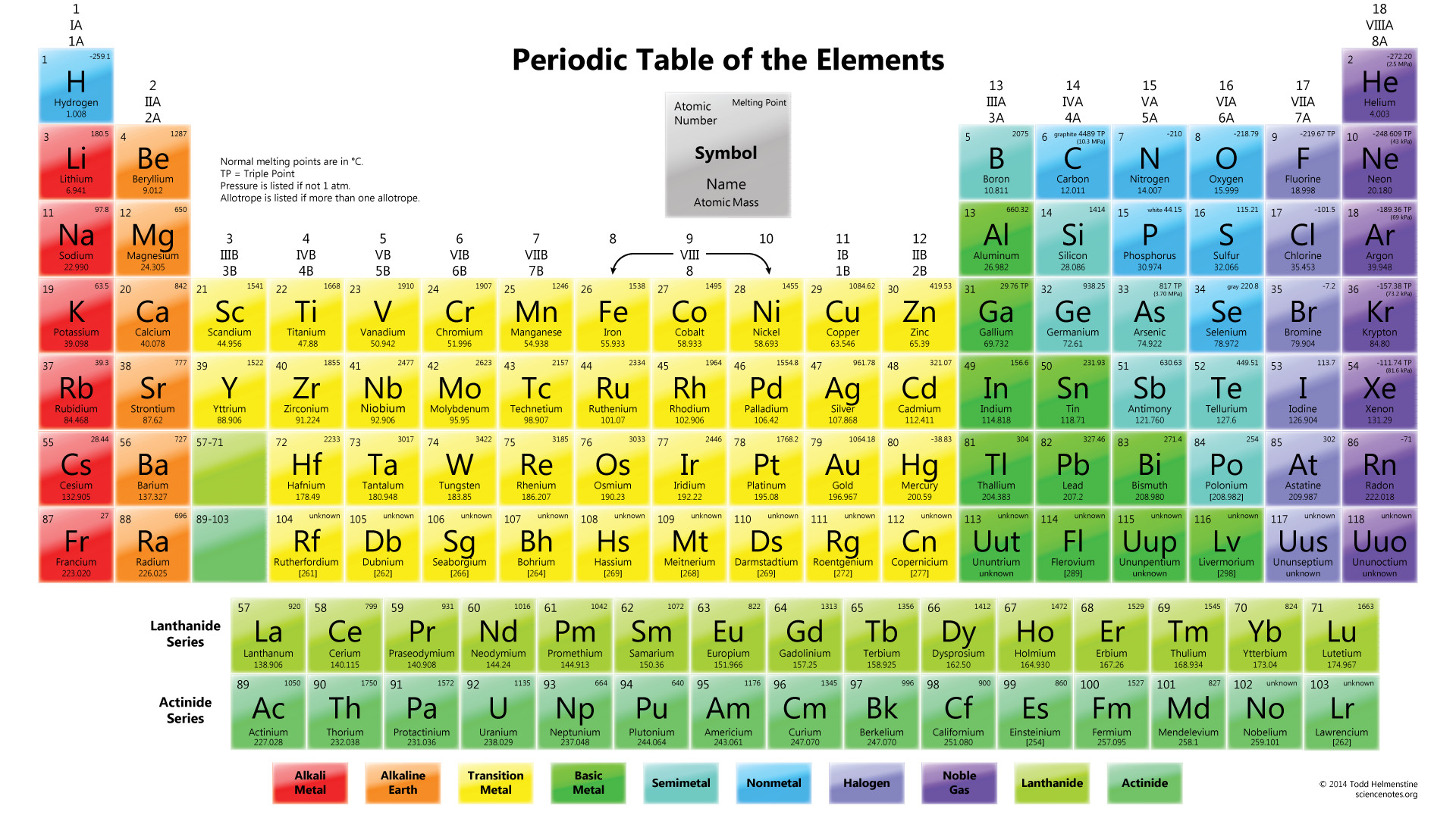 Kryptonite on the periodic table images periodic table images periodic table melting points images periodic table images is kryptonite on the periodic table choice image gamestrikefo Gallery