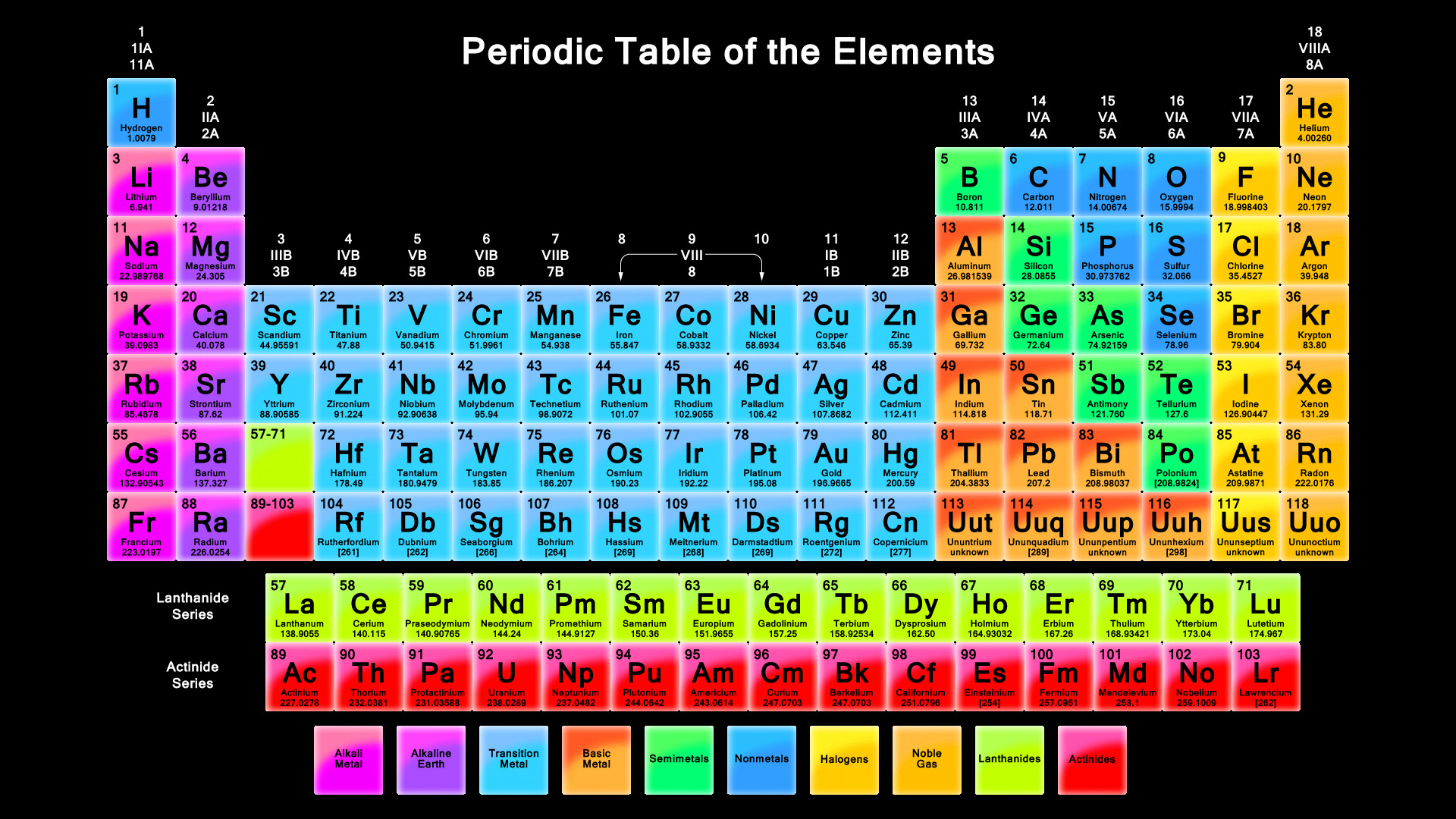 Periodic table wallpaper high resolution 73 images 1920x1080 the periodic table wallpaper black background urtaz Choice Image