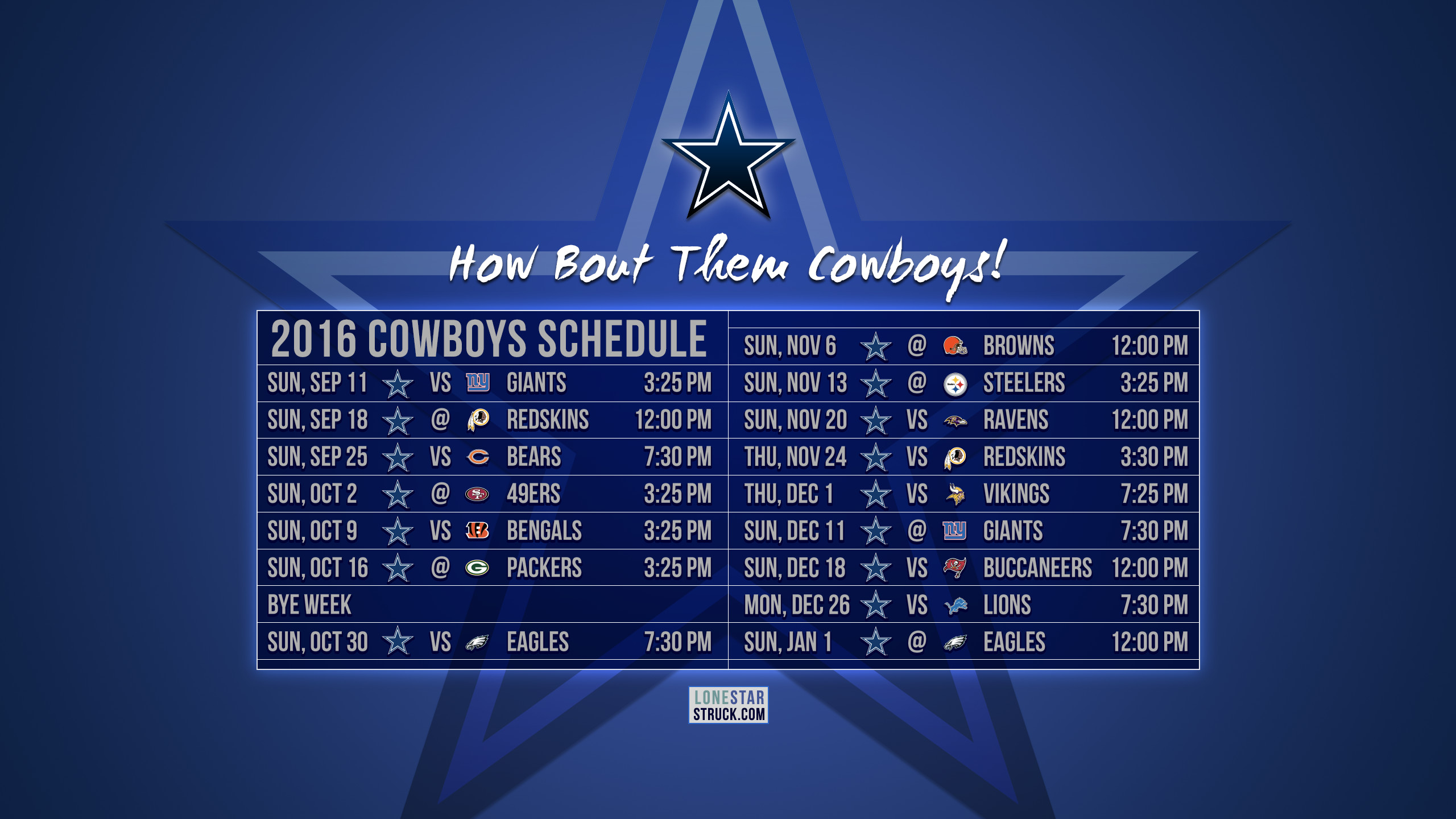 Dallas Cowboys Star Logo Wallpaper 66 Images