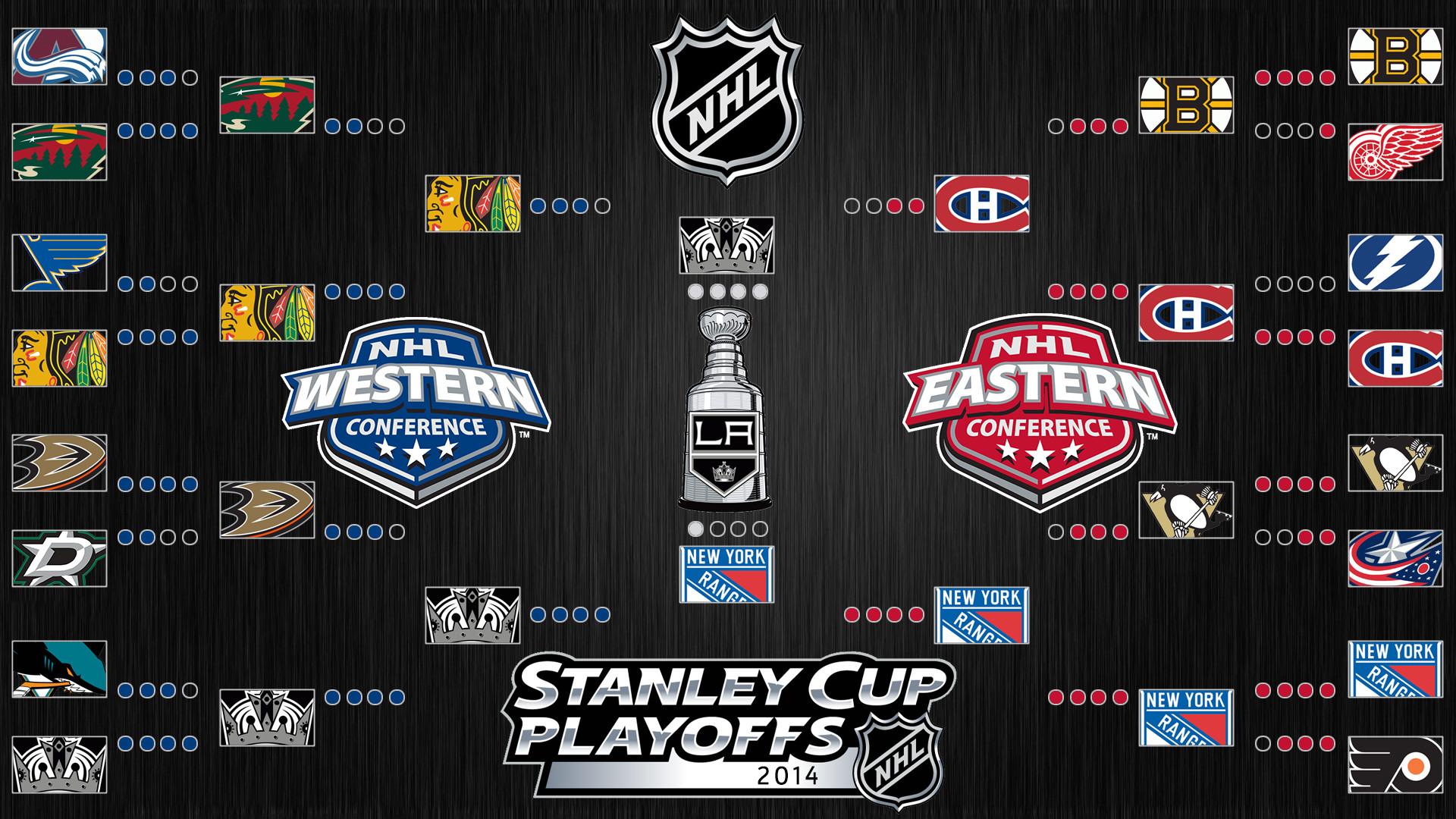 2015 NHL Playoff Bracket  SBNationcom