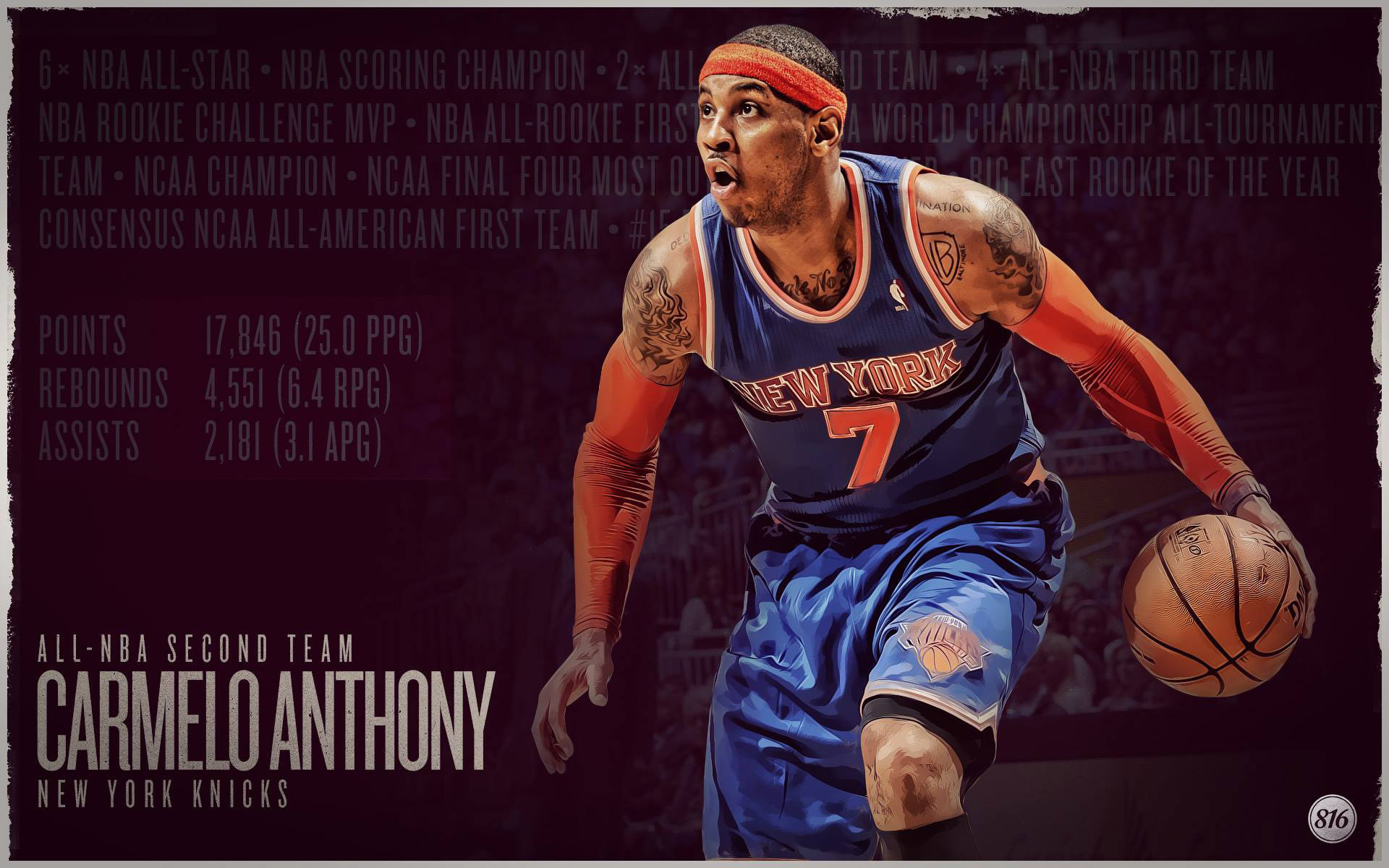 1920x1200 Carmelo Anthony 2013 All-NBA Second Team  Wallpaper