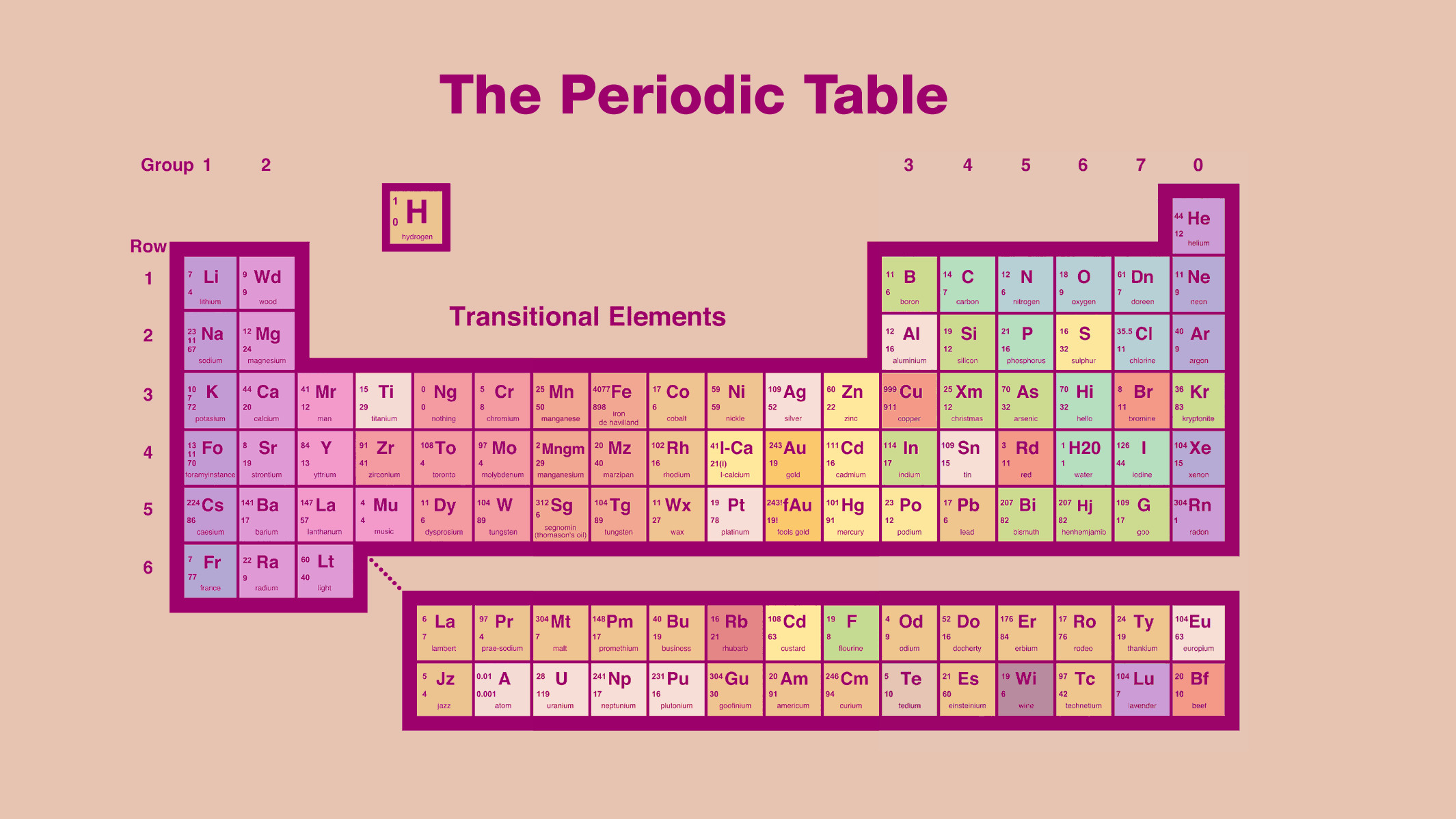 Periodic table chemistry definition choice image periodic table periodic table chemistry definition images periodic table images periodic table pe image collections periodic table images gamestrikefo Choice Image