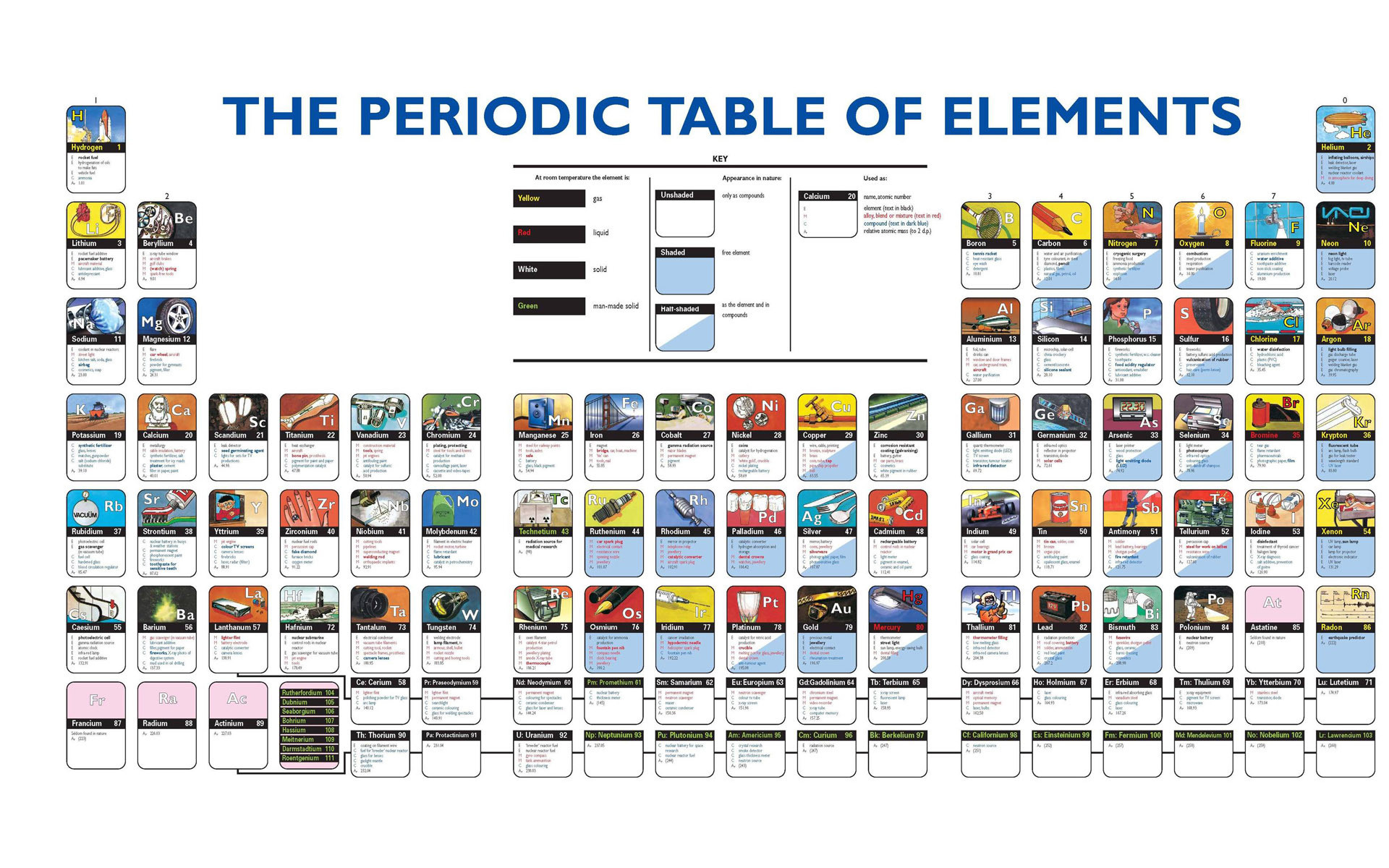 Hd periodic table wallpaper 70 images 2560x1920 download wallpaper back science periodic table chemistry 2363x1635 wallpaper art hd wallpaper urtaz Choice Image