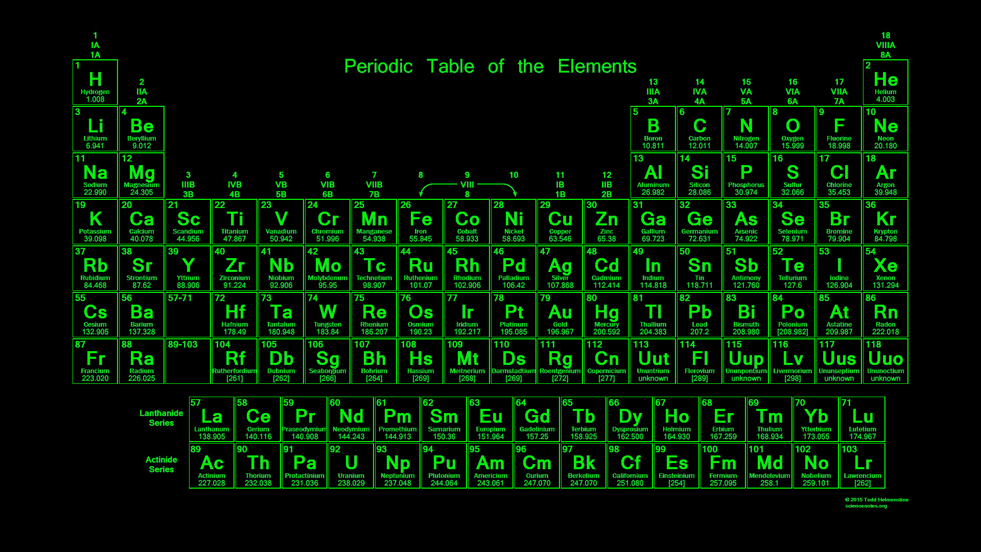 1920x1080 Periodic Table Wallpaper - Glowing Neon Green Text