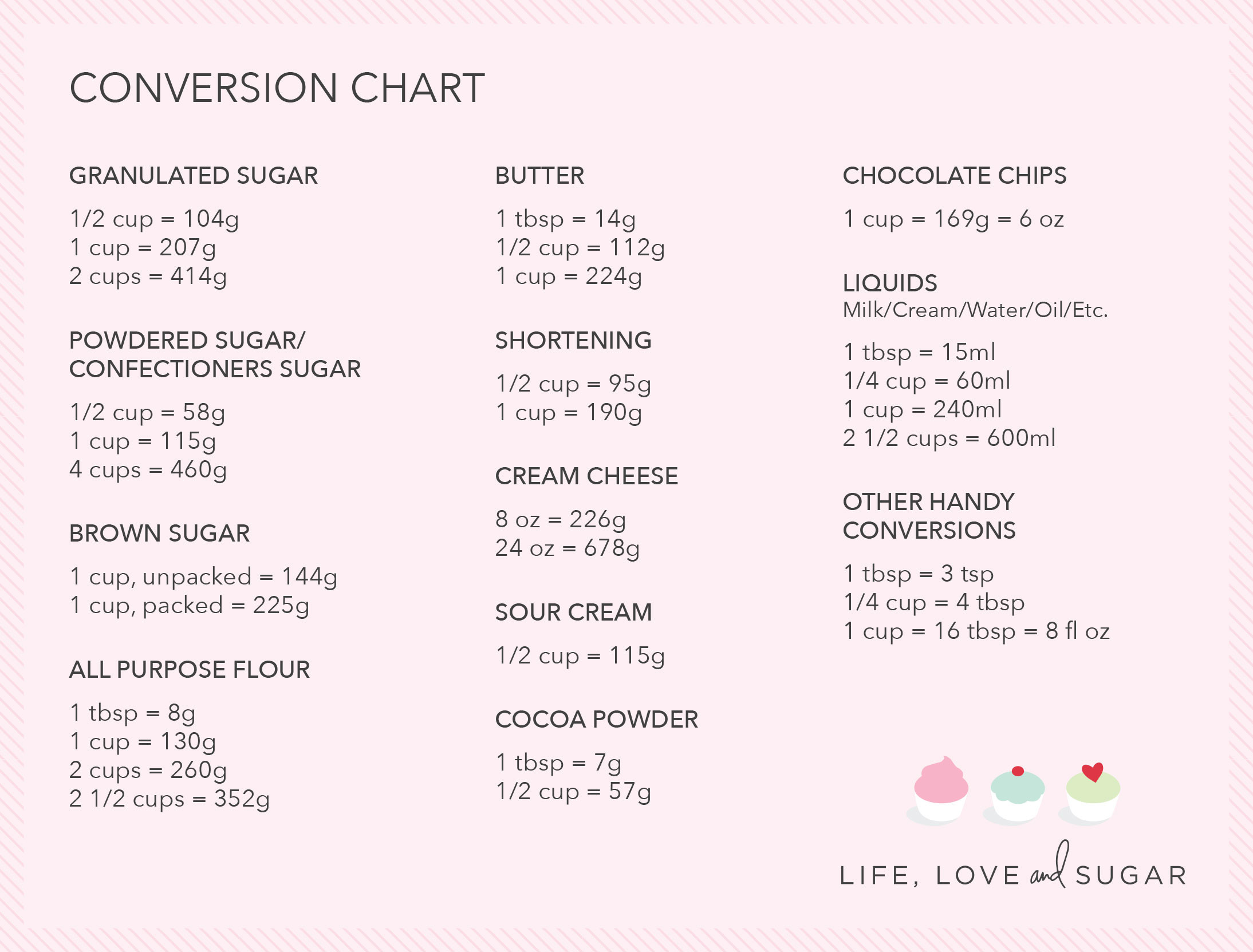 Wallpaper conversion chart 40 images 2188x1663 conversion chart life love and sugar download 1920x1080 nvjuhfo Image collections