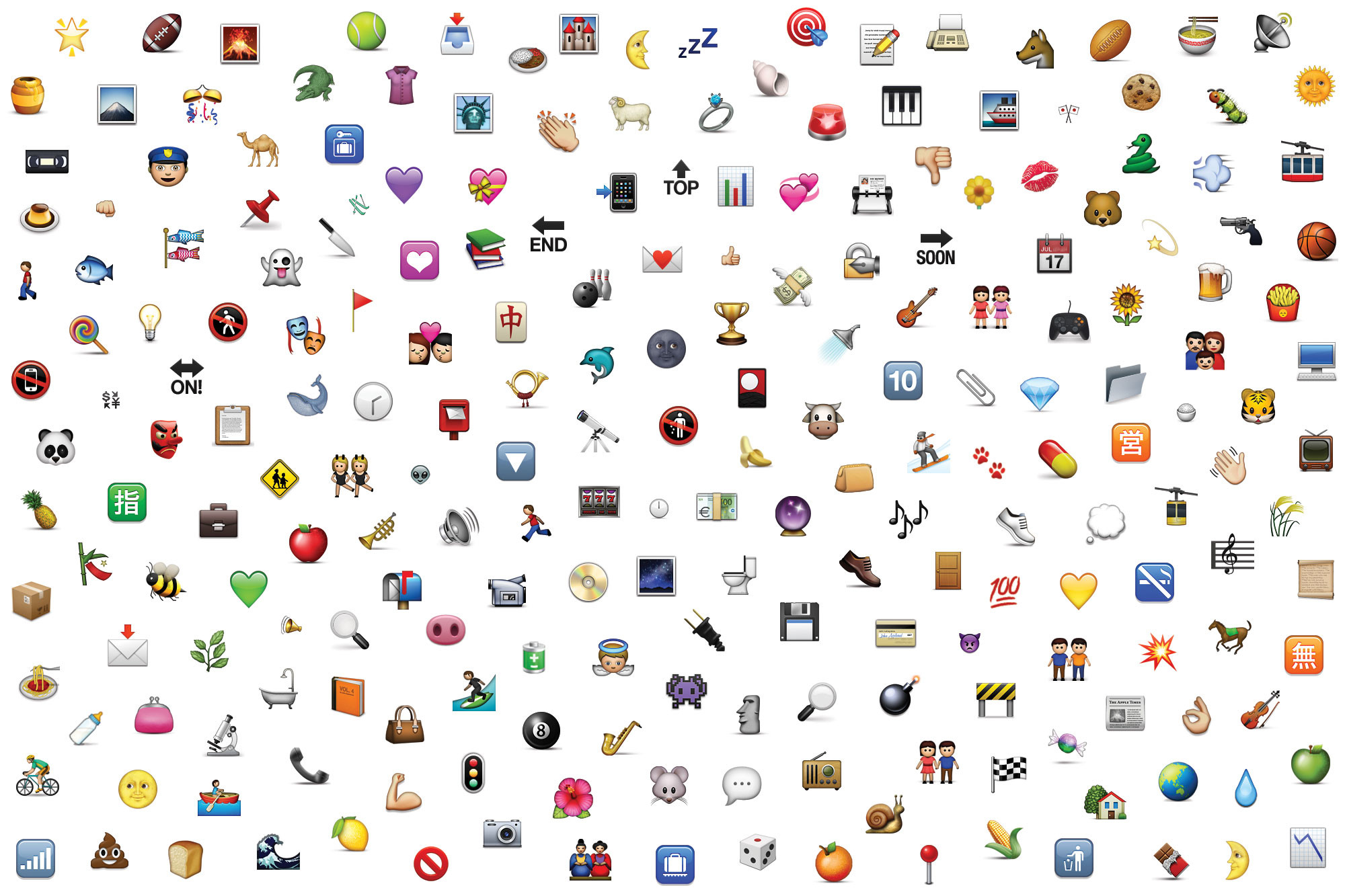 Emoji Wallpapers For Computer 55 Images