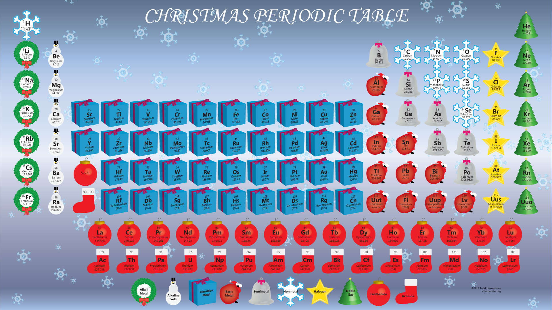 Periodic table wallpaper high resolution 73 images 1920x1080 periodic table wallpaper periodic table wallpaper pinterest periodic table urtaz Image collections