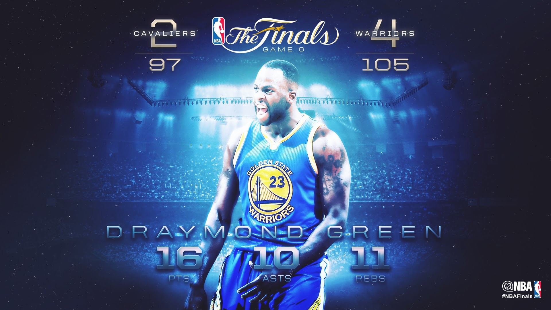1920x1080 Draymond Green Wallpapers