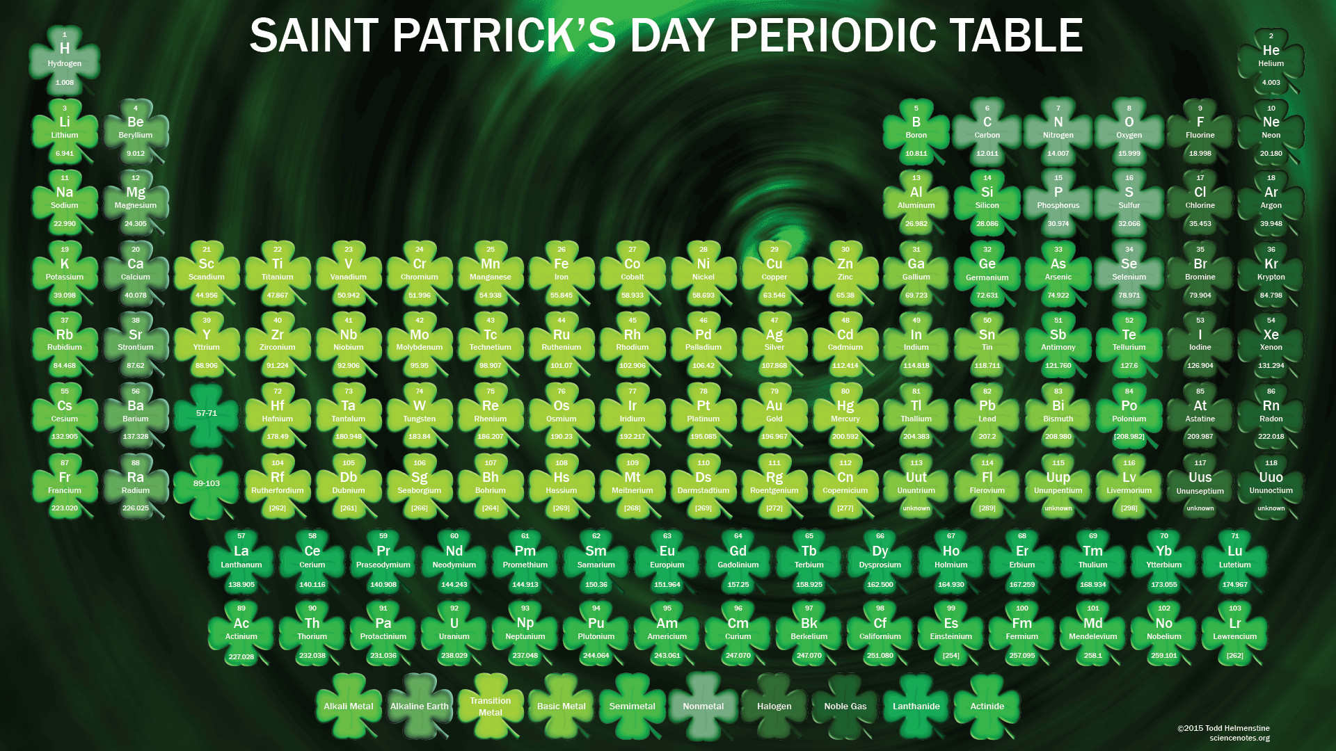 Hd periodic table wallpaper 70 images 2560x1600 urtaz Image collections