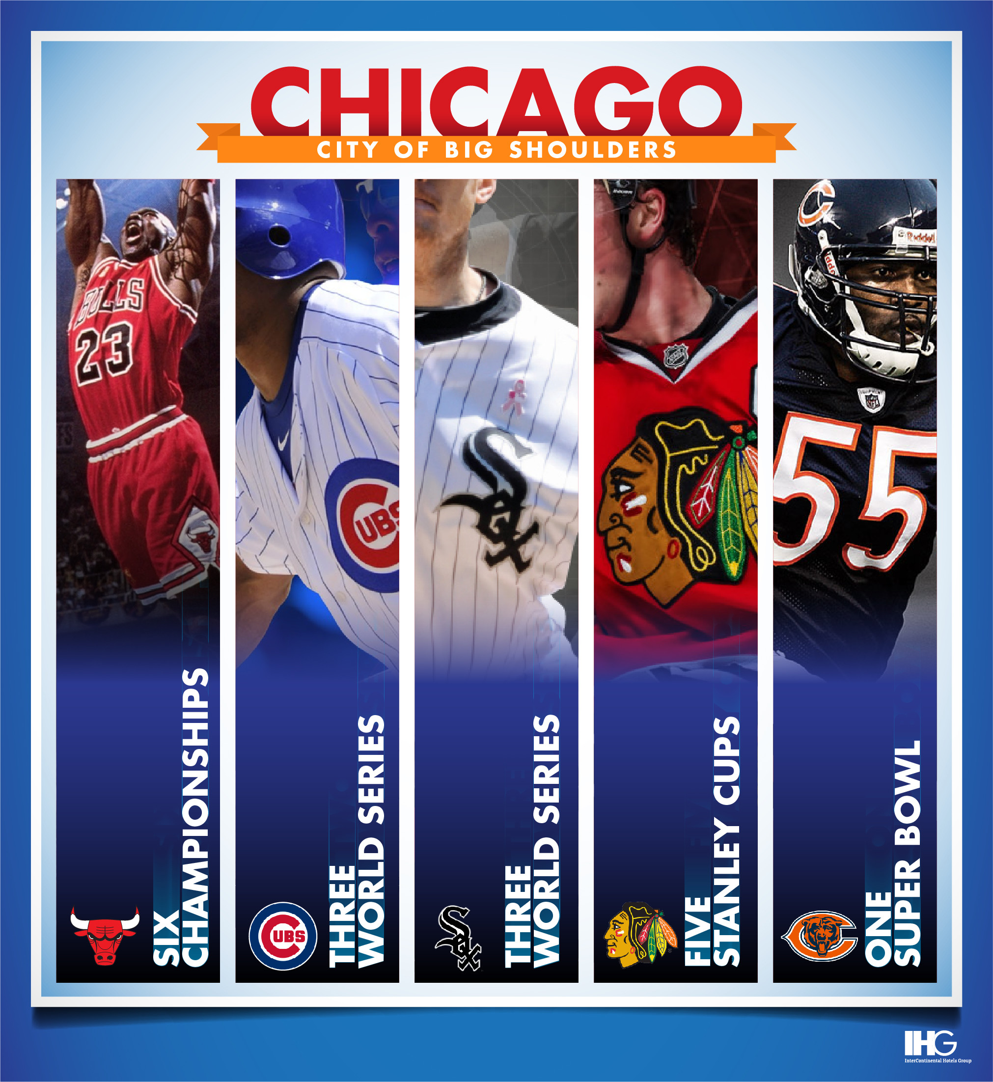 2022x2203 chicago-sports-championships