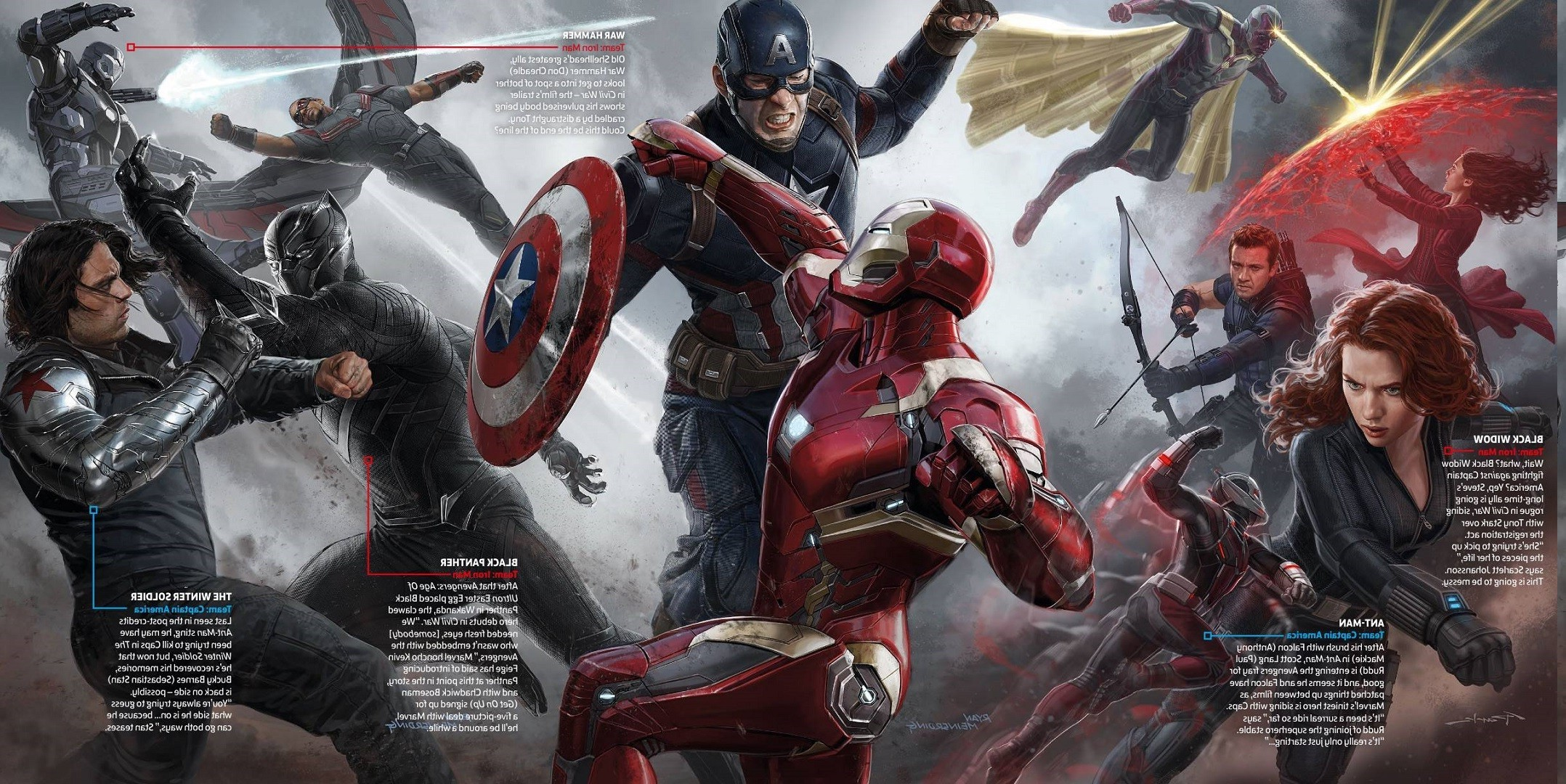 Marvel HD Wallpapers 1080p (74+ Images