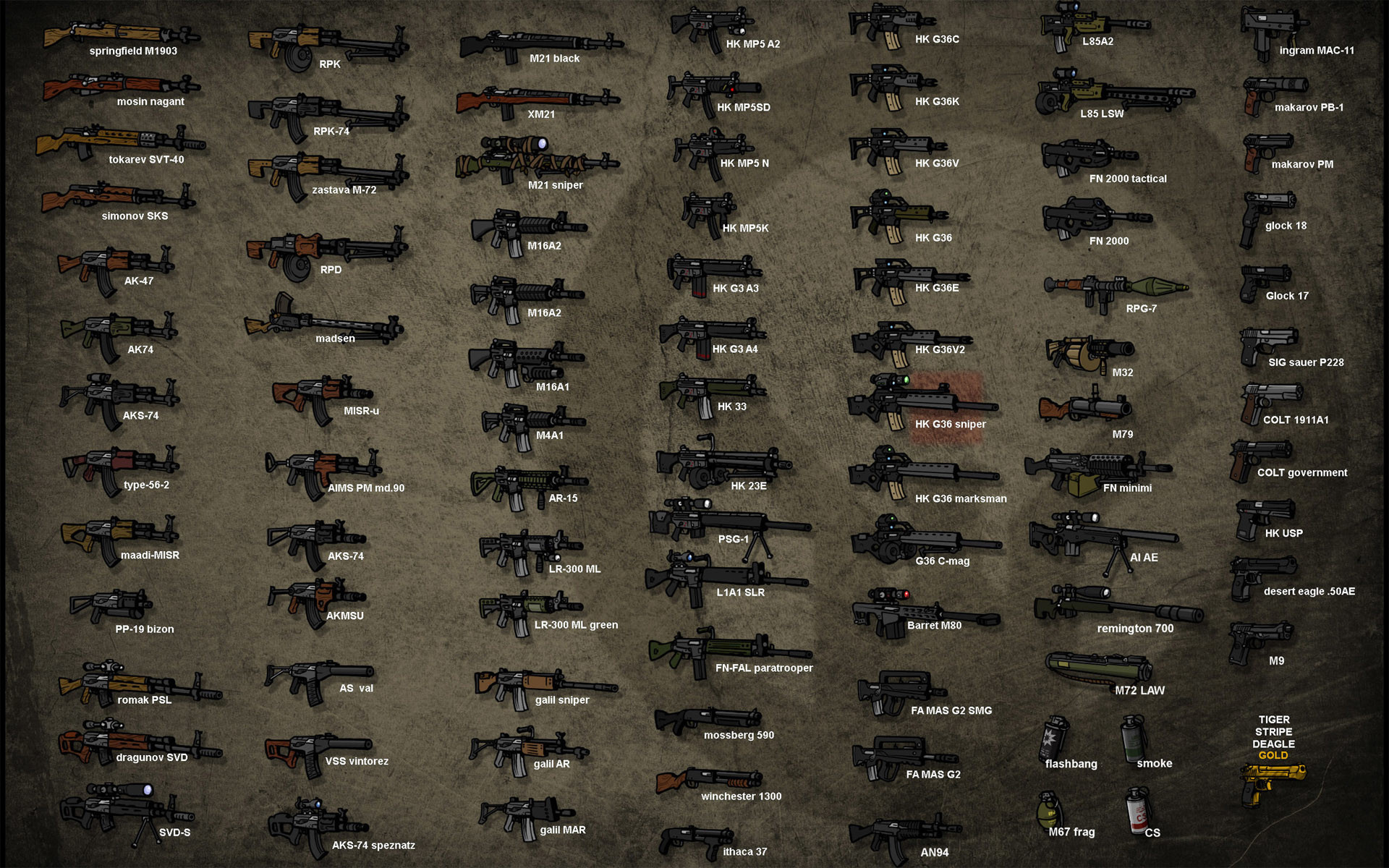 1920x1200 Rifles Collection HD wallpaper