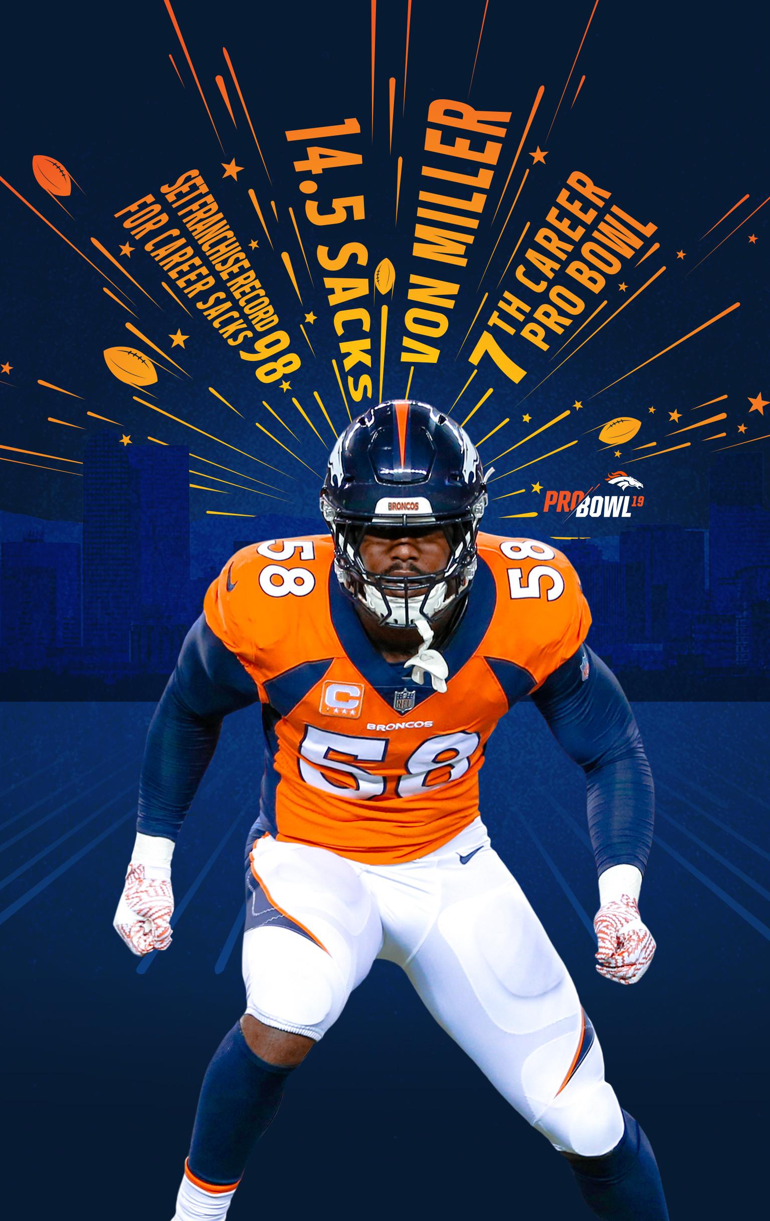 Super Bowl 50 Champions Wallpaper (83+