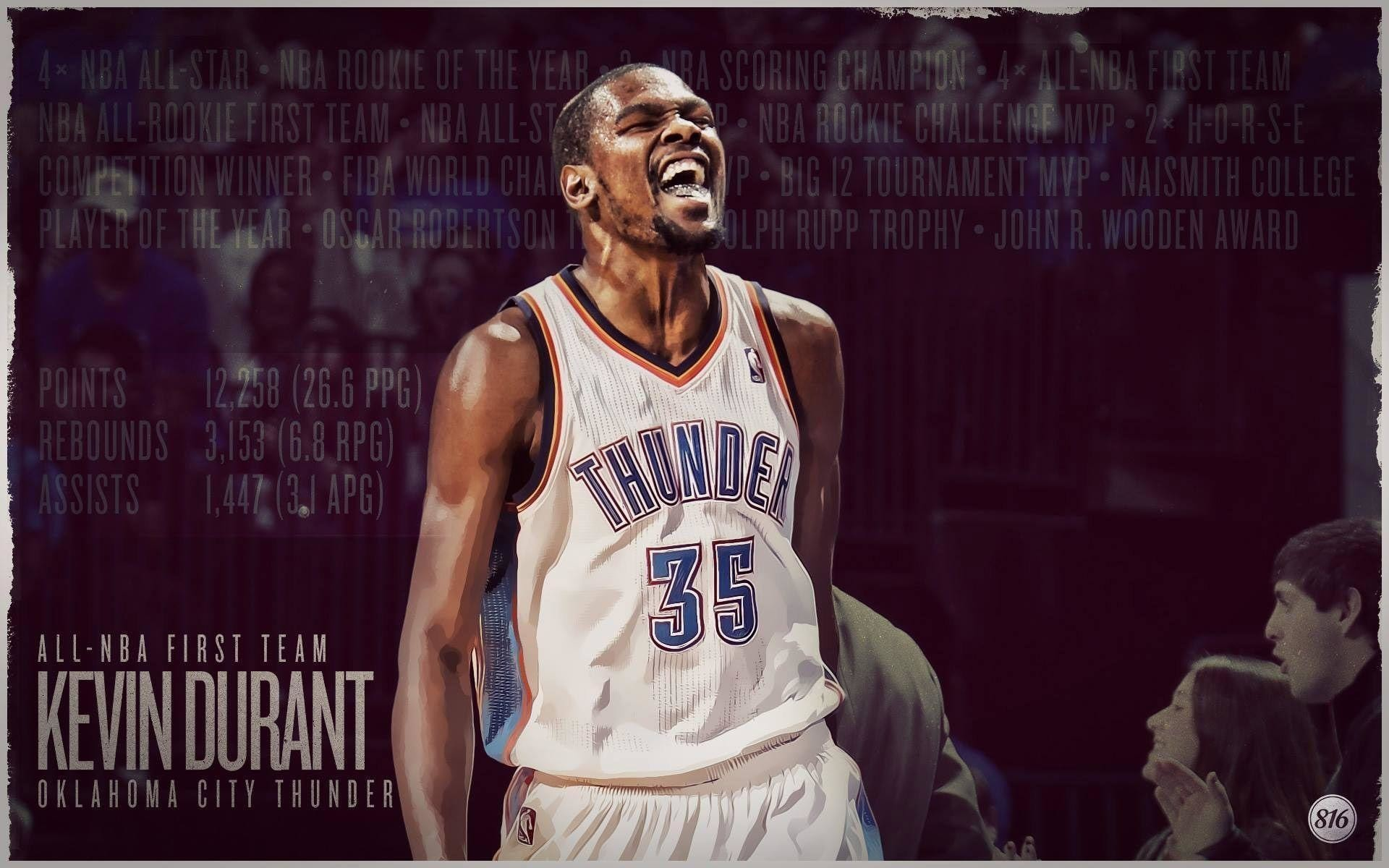 1920x1200  Kevin Durant Wallpapers at BasketWallpapers.