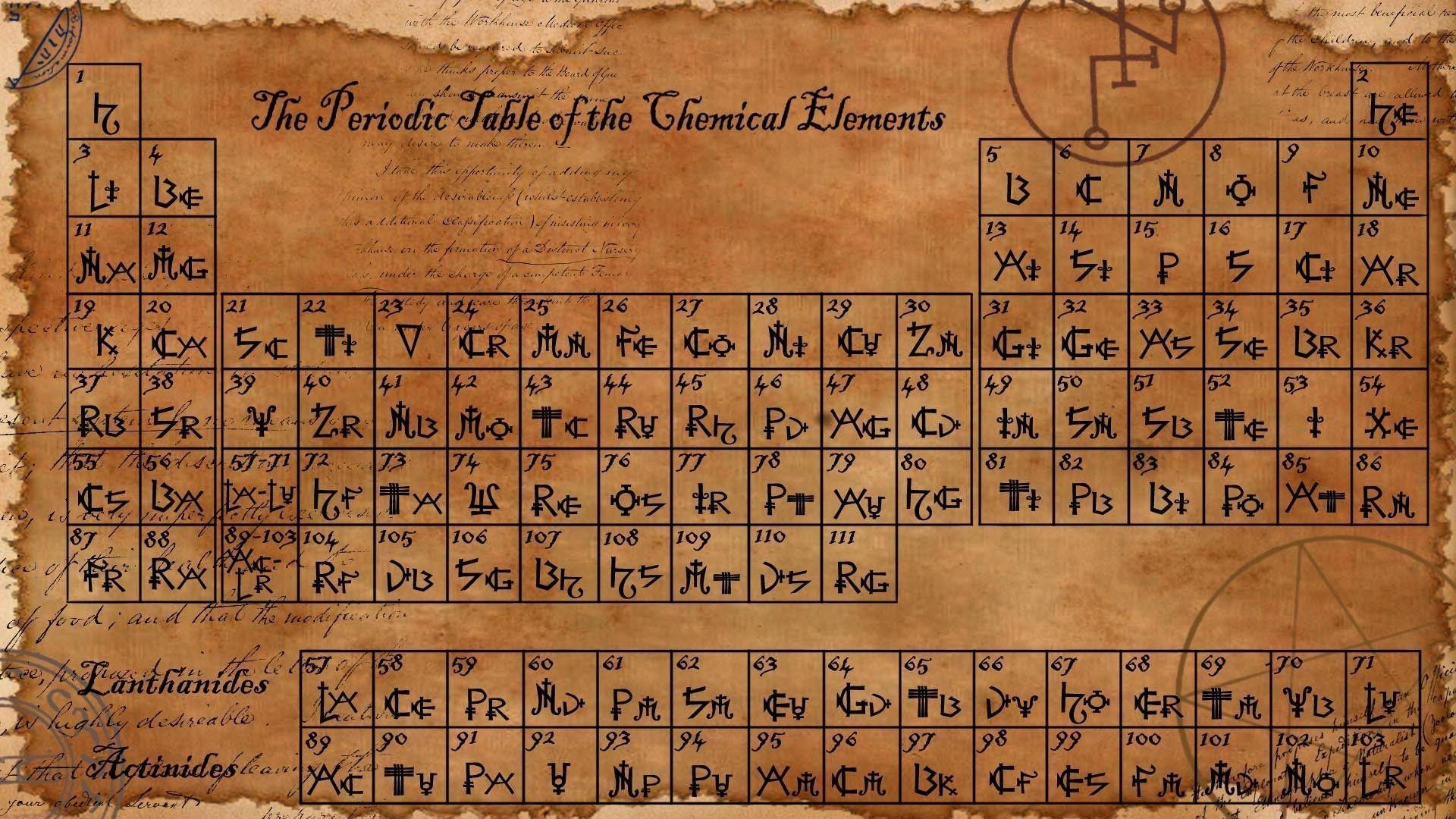 1920x1080 2015 HD Periodic Table Wallpaper With Color Element Cells