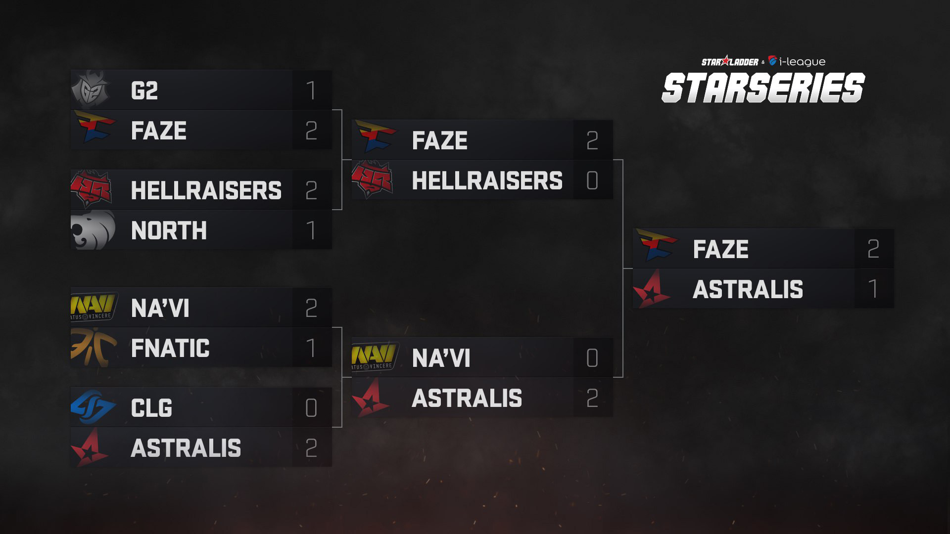 1920x1080 All the VOD's of the SL i-League CS:GO StarSeries Season 3 can be found on  our YouTube channel.