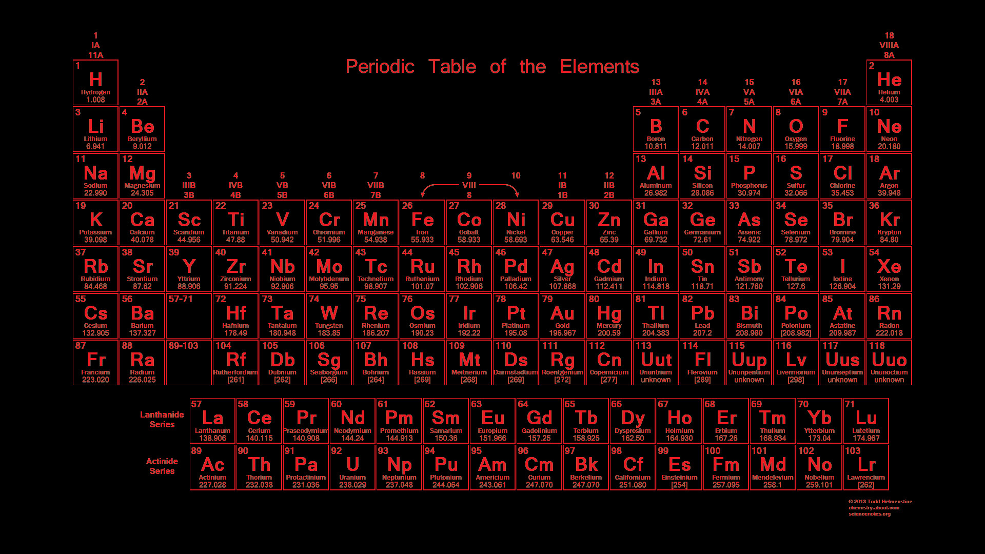 Hd periodic table wallpaper 70 images 1920x1080 hd wallpaper of periodic table wallpaper 118 elements urtaz Choice Image