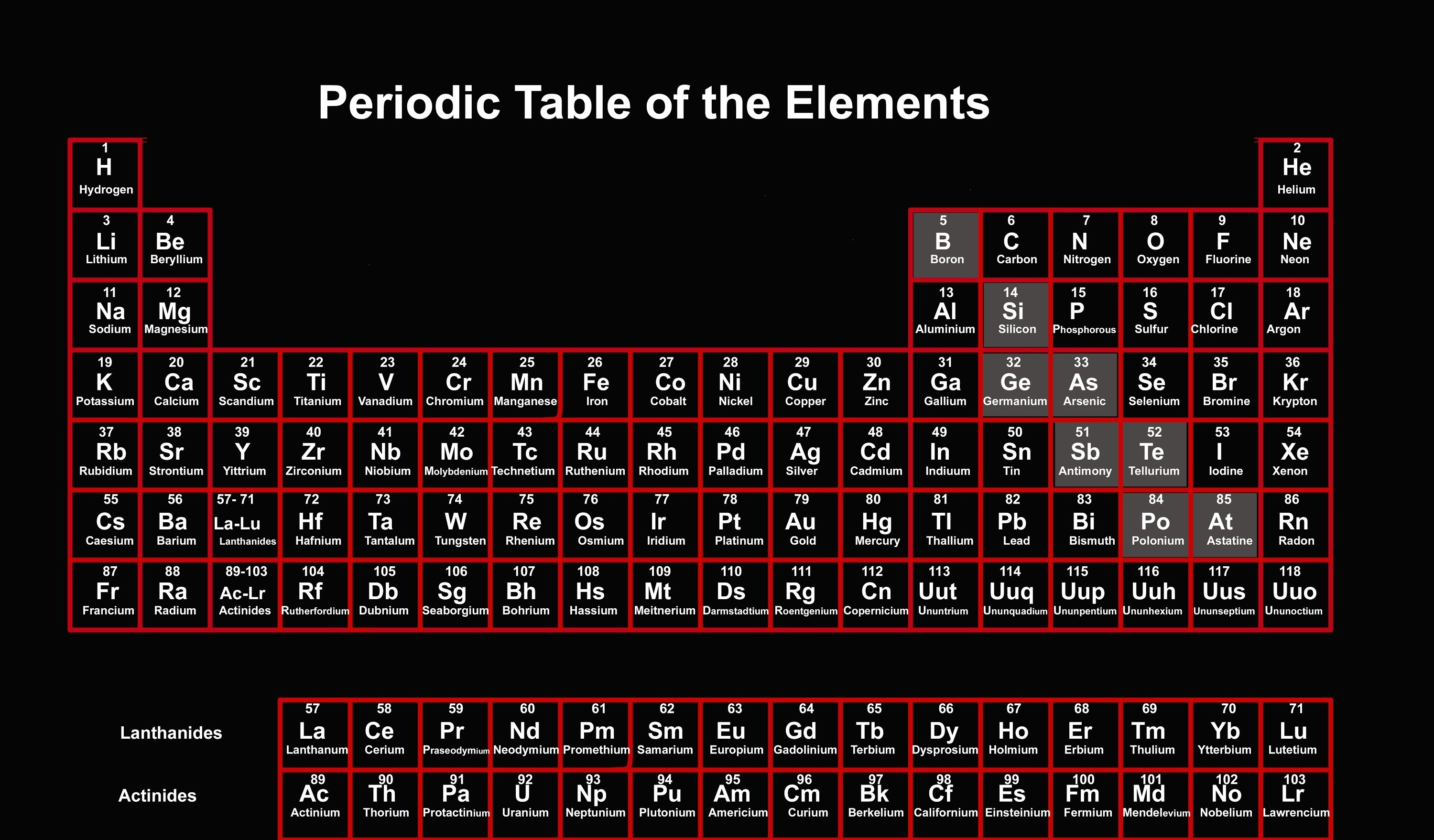 Periodic table wallpaper 80 images 1920x1080 color periodic table wallpaper with melting points urtaz Choice Image