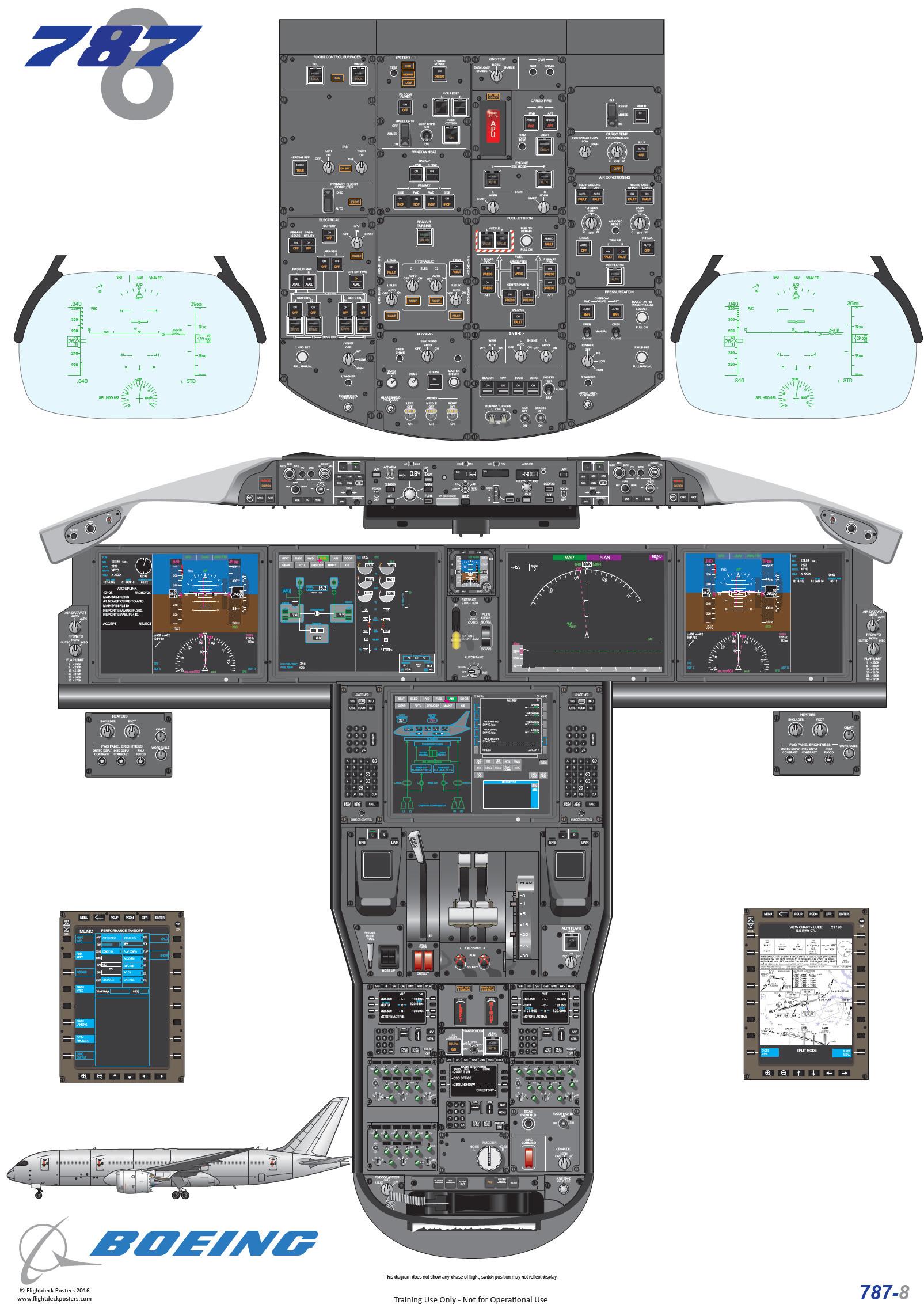 Airbus A380 Cockpit Wallpaper  68  Images