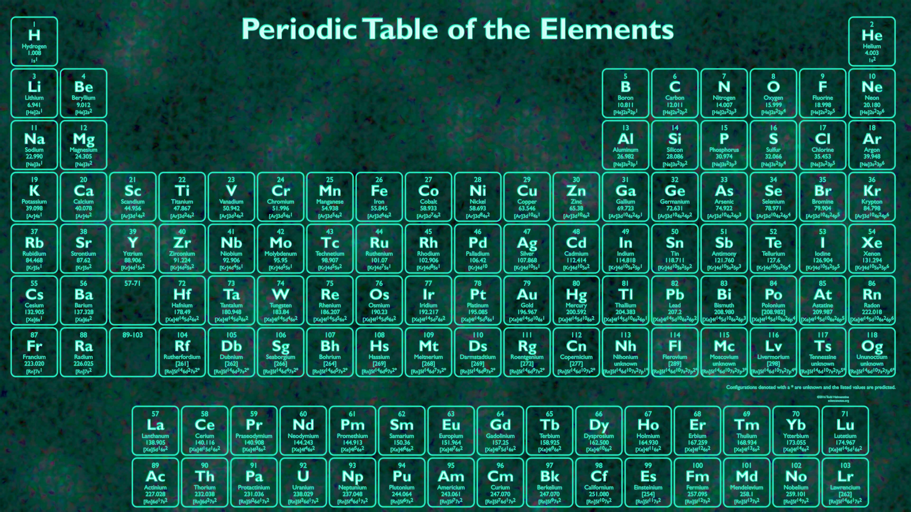 Hd periodic table wallpaper 70 images 1920x1080 custom hdq periodic table wallpapers and pictures 5943107 hd wallpapers download urtaz Choice Image