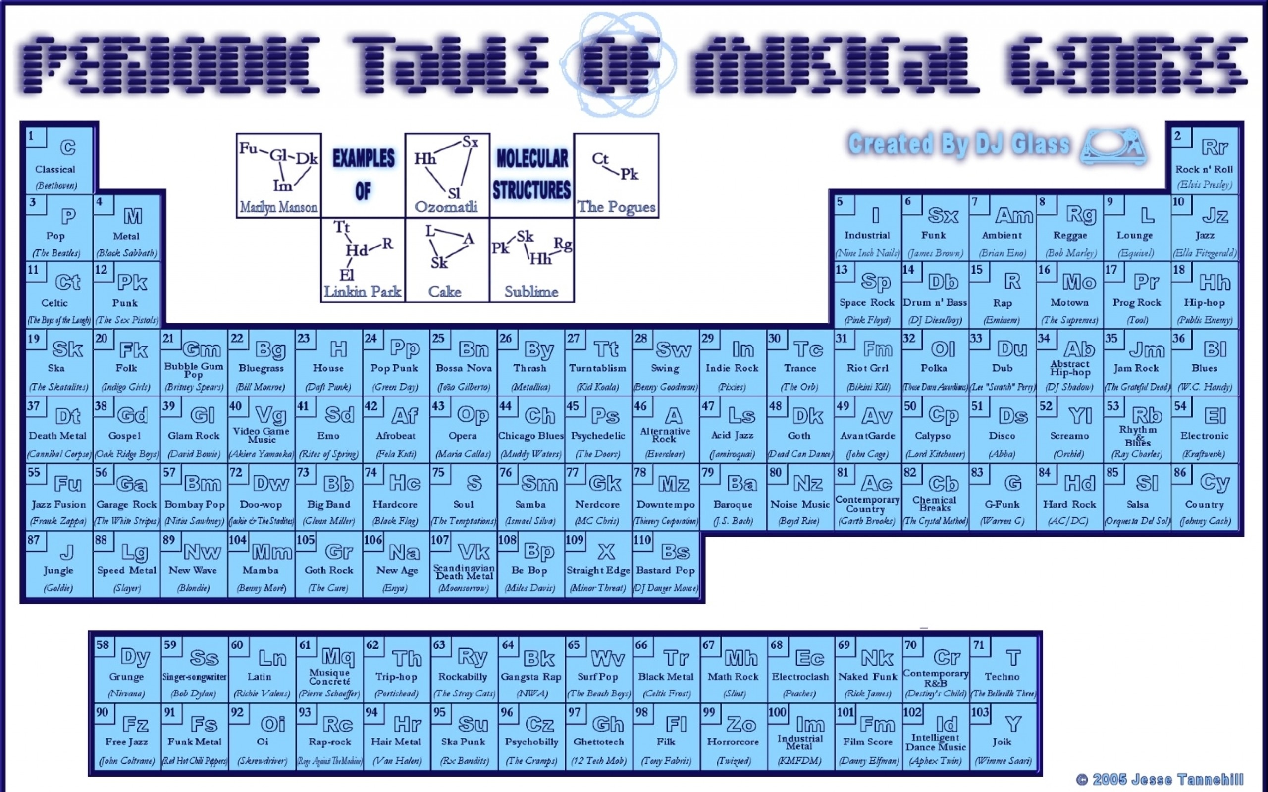 Periodic table picture download gallery periodic table images periodic table wallpaper high resolution 73 images this one has all the elements known so far gamestrikefo Images