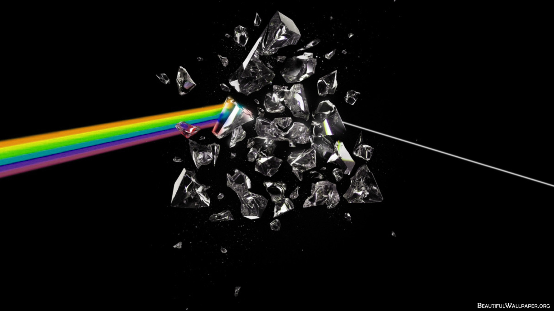 Pink Floyd Album Covers Wallpaper (68+ Images