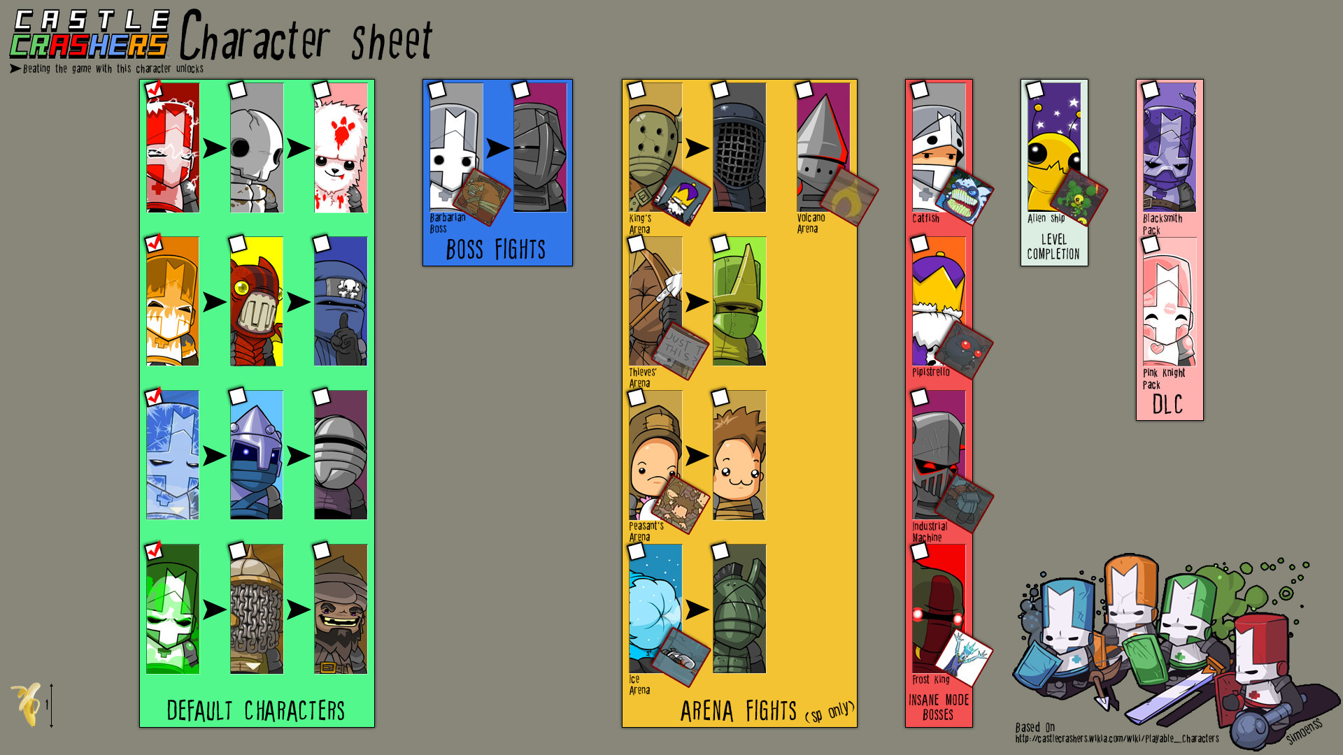 Playable Characters | Castle Crashers Wiki | FANDOM ...