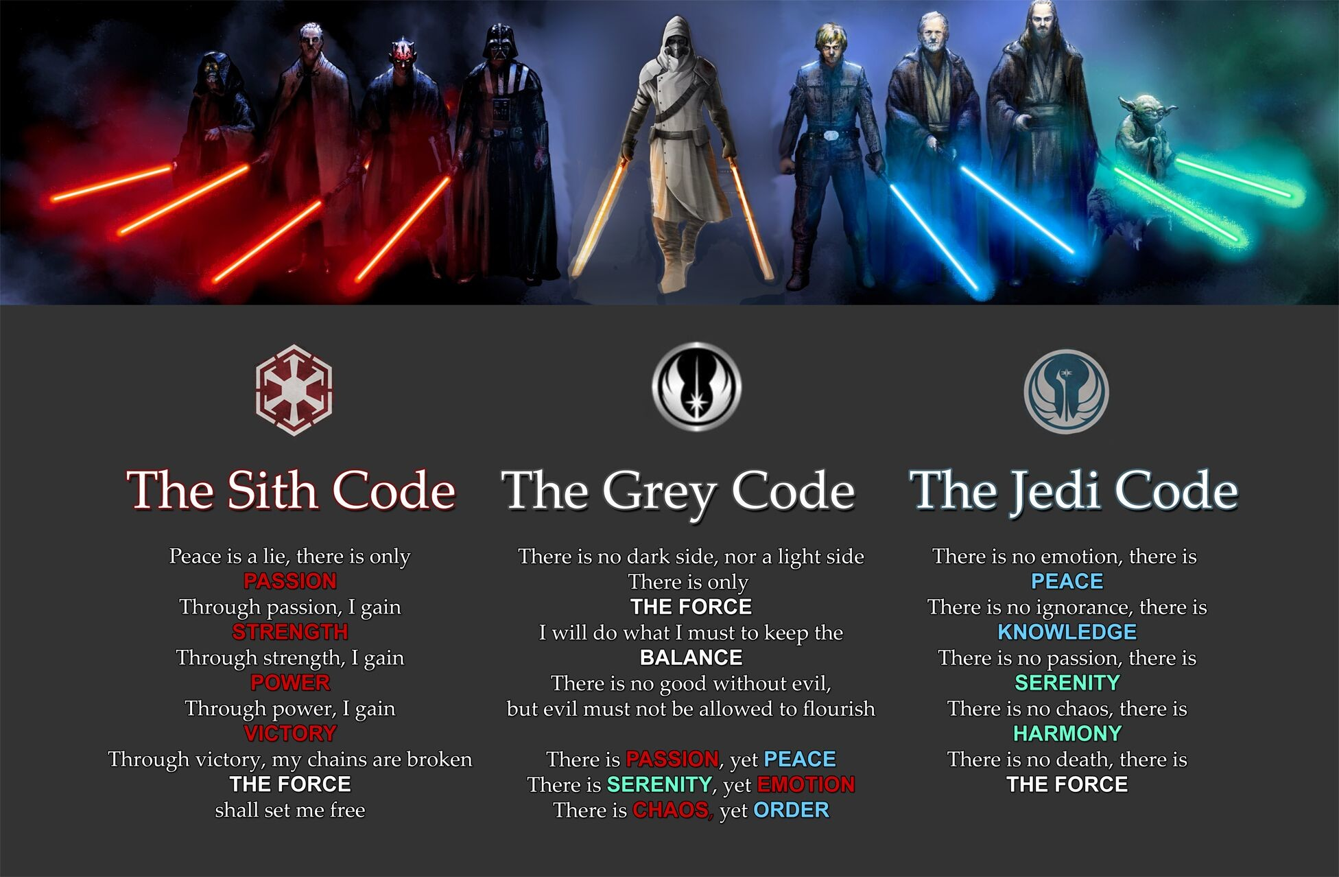 Sith Code Wallpaper (80+ images)