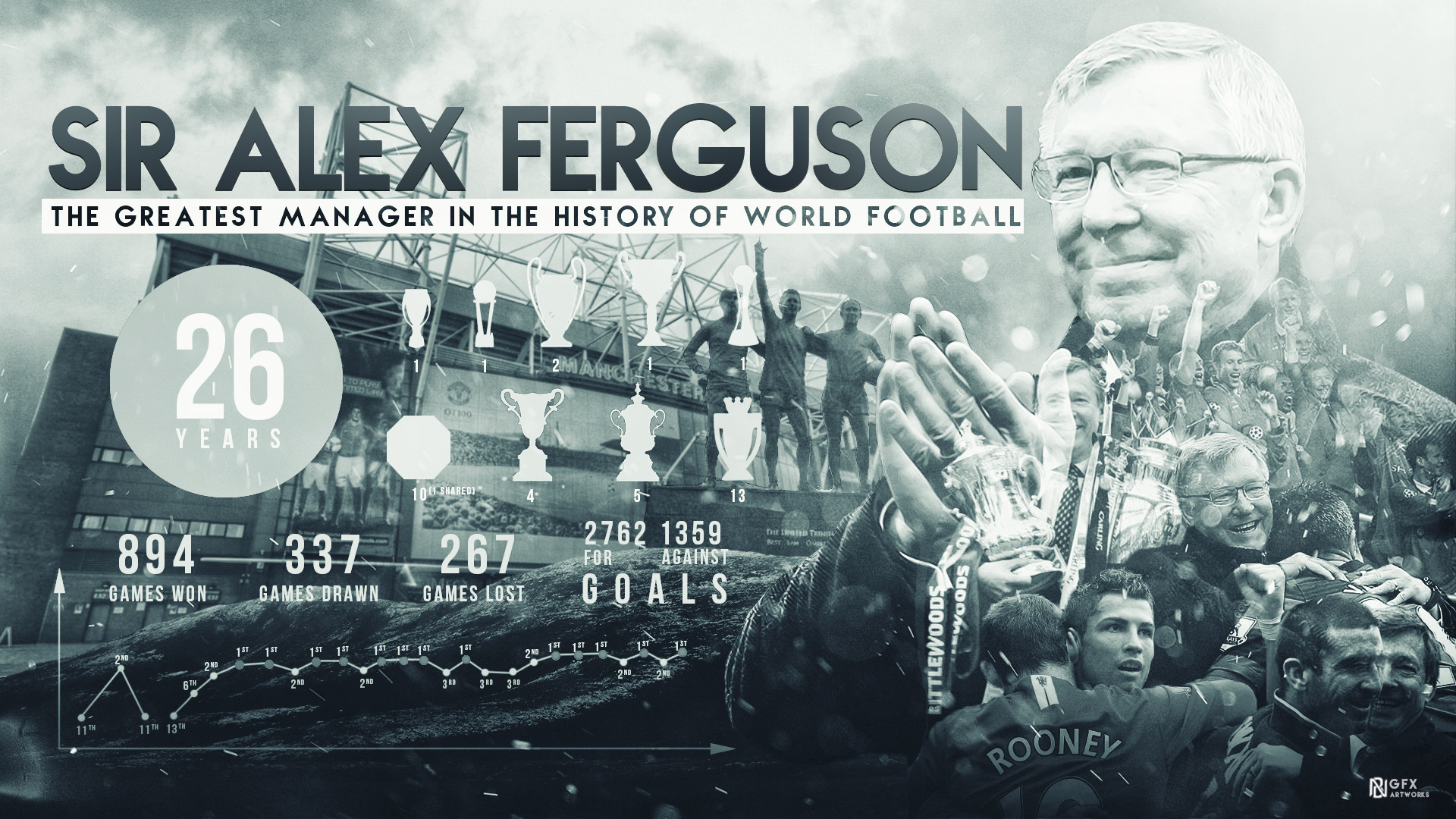 1920x1080 ... Sir Alex Ferguson - The greatest by nirmalyabasu5