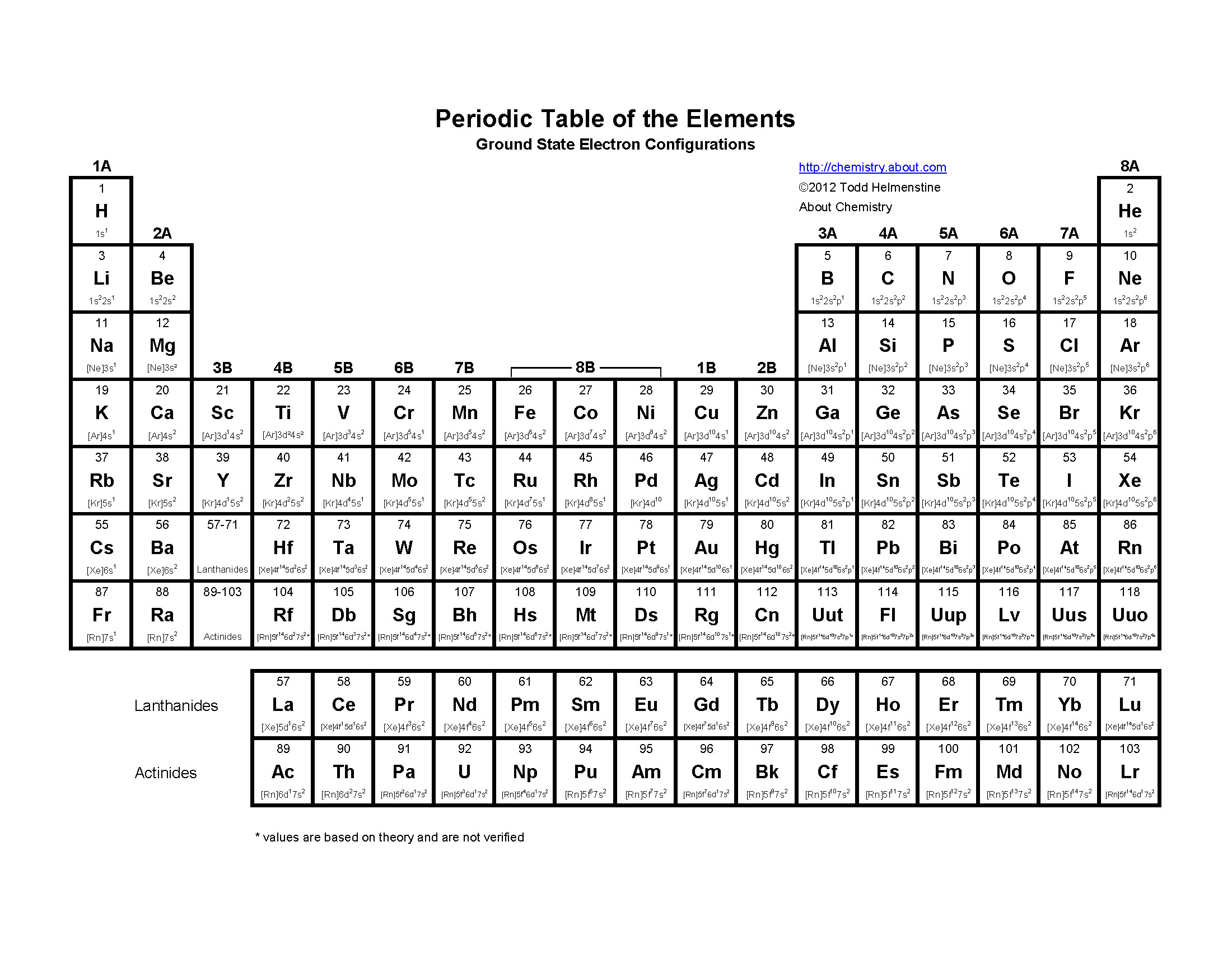 Group 1a on the periodic table choice image periodic table images periodic table wallpaper high resolution 73 images 3000x1758 color periodic table wallpaper free periodic table wallpaper gamestrikefo Gallery