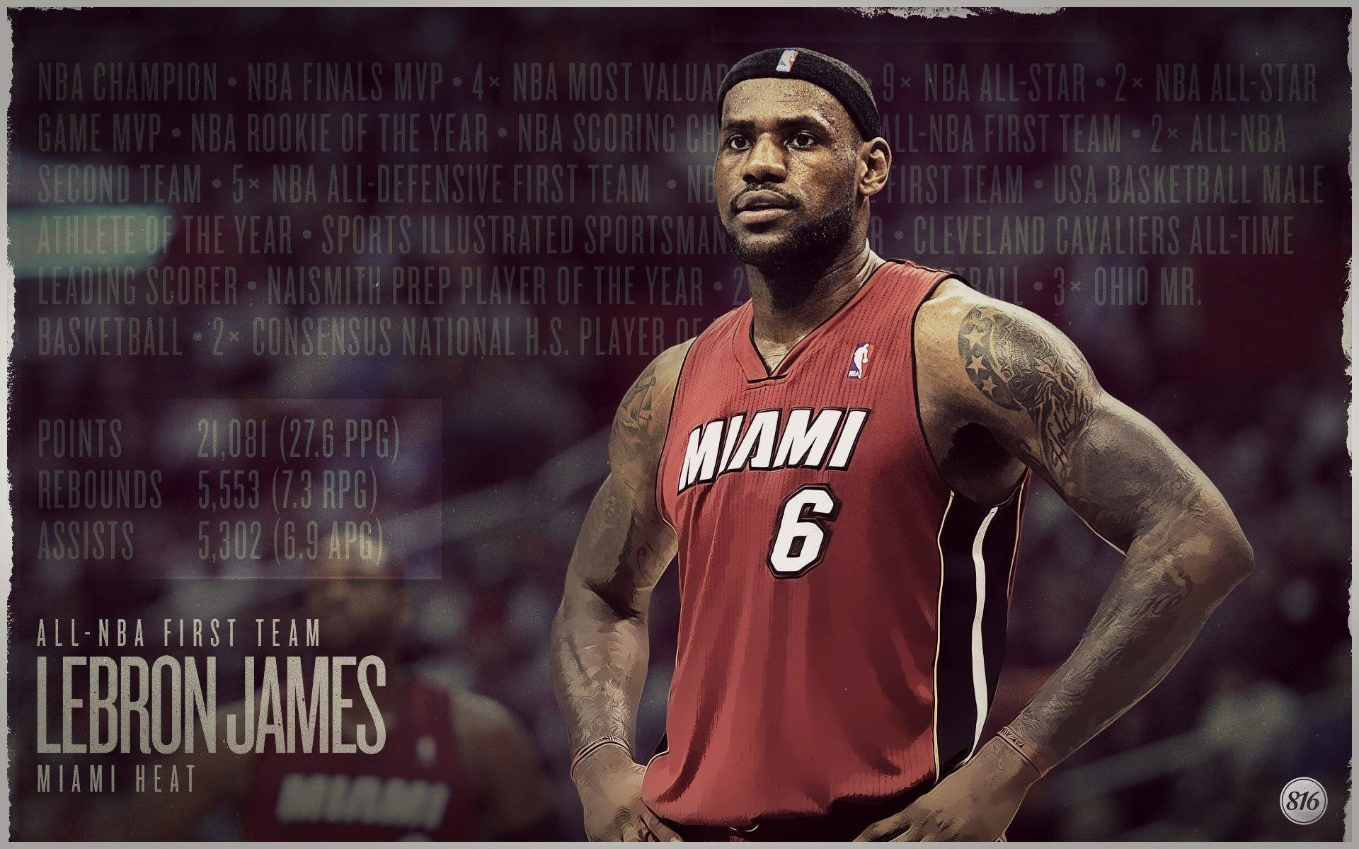 1920x1200 Download HD Pics 2015 Lebron James Wallpaper | HD Wallpapers & HQ .