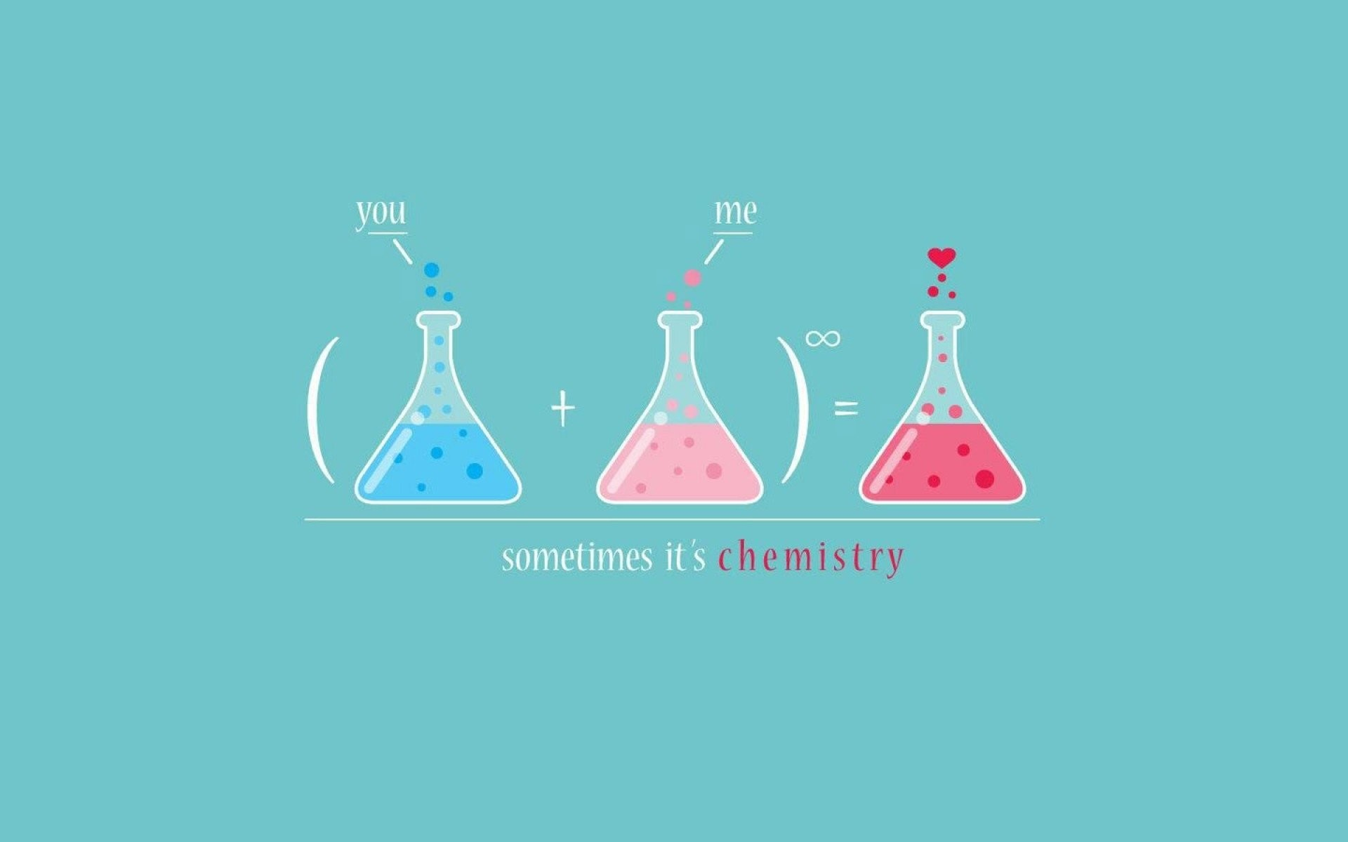 HD Chemistry Wallpapers (61+ Images