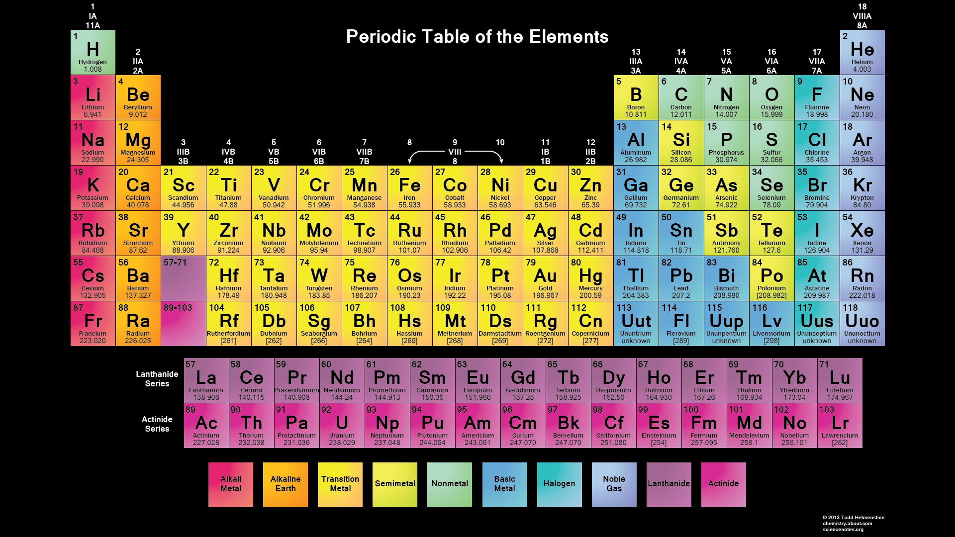 Periodic table wallpaper high resolution 73 images 1920x1080 periodic table wallpaper high resolution wallpapersafari urtaz Image collections