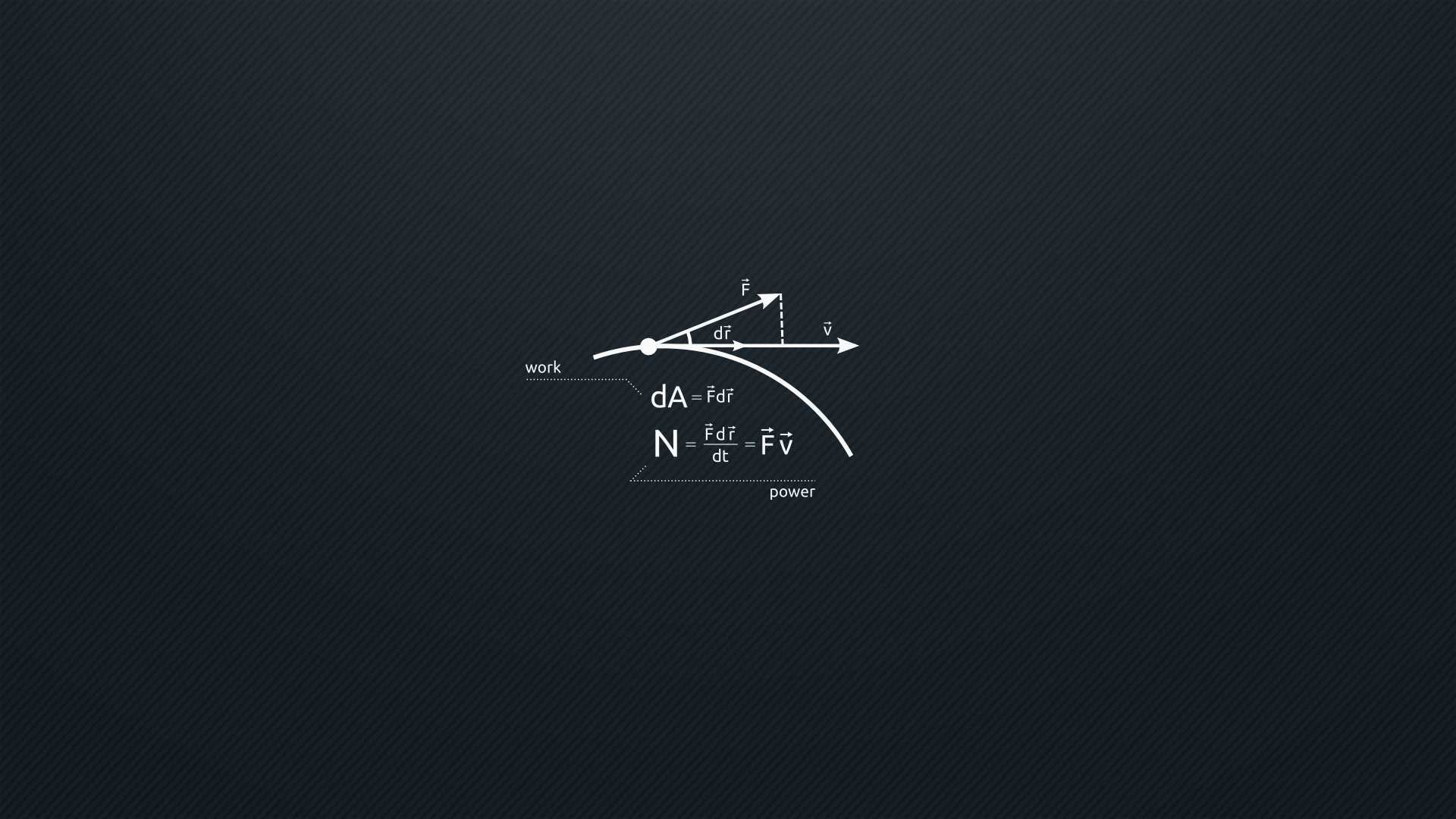 Pubg Minimalist Pophead Full Hd Wallpaper: Minimalist HD Wallpaper (83+ Images