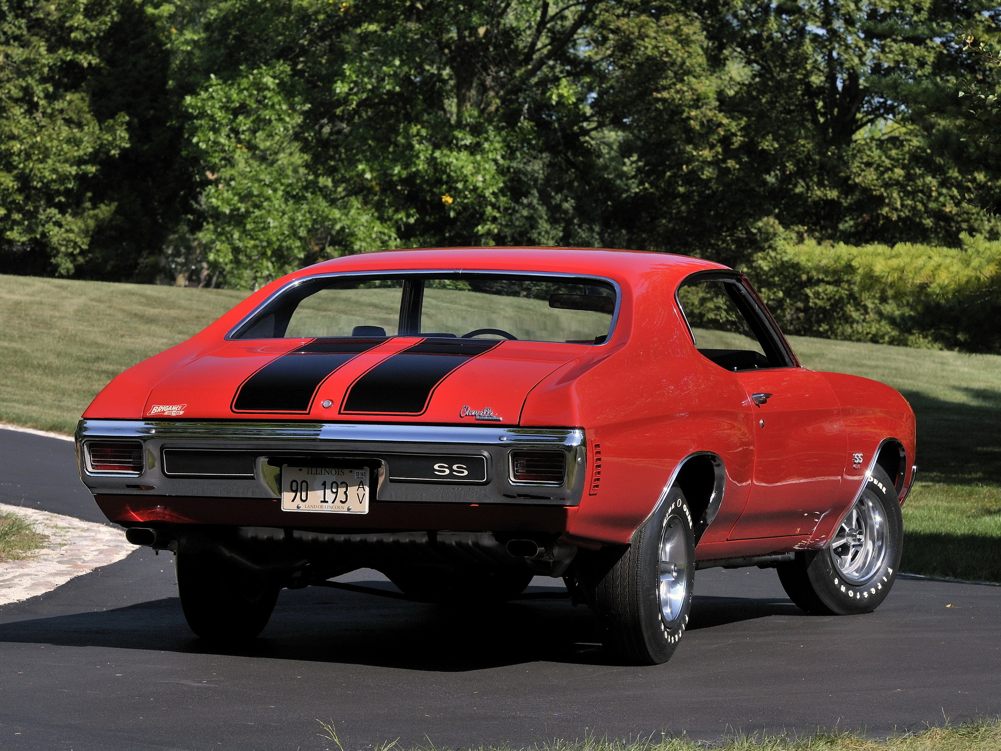 1970 Chevelle Ss Wallpaper (58+ images)