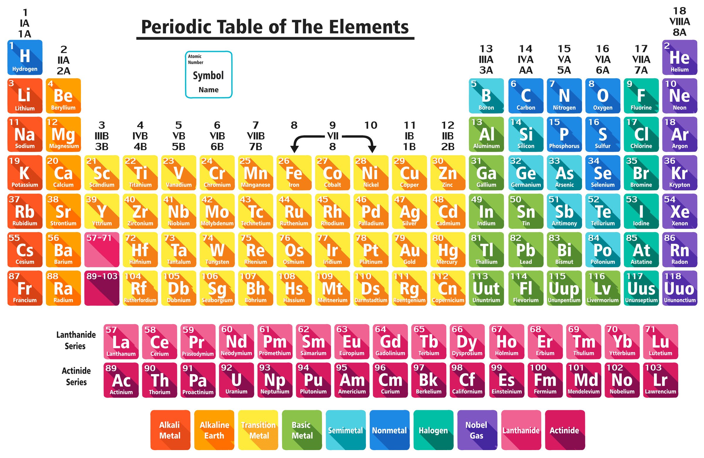 Hd periodic table wallpaper 70 images for Periodic table