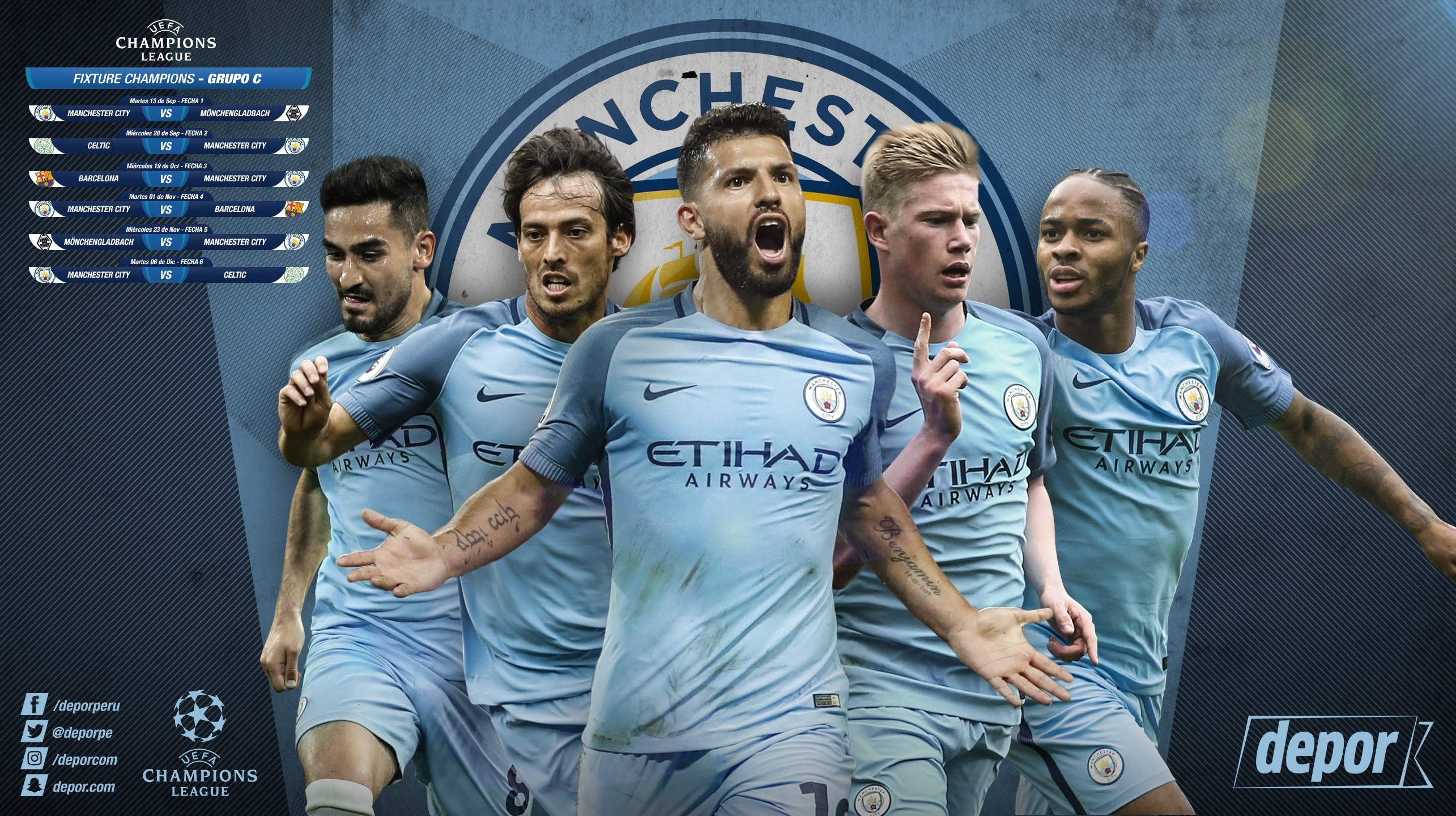 Manchester City Wallpaper 2018 85 Images