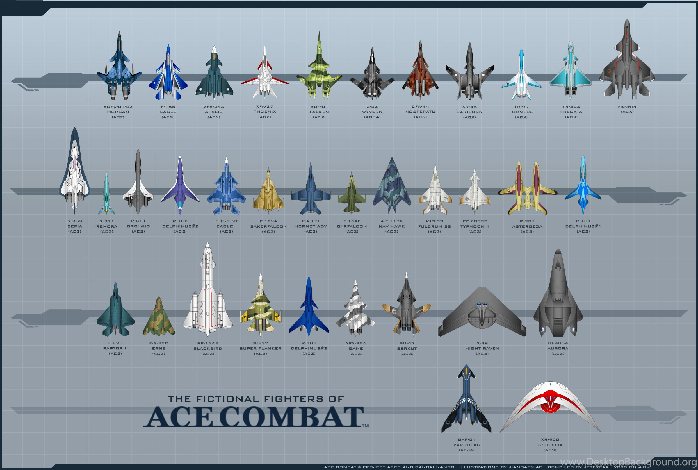 Ace Combat Wallpaper (66+ images)