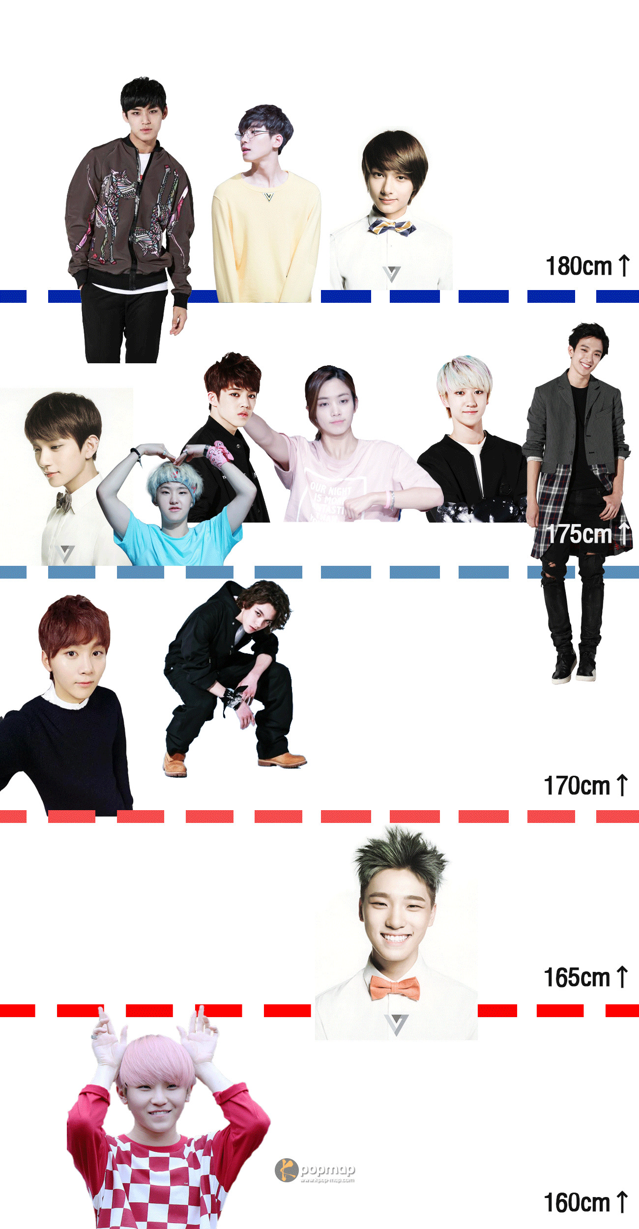 1300x2500 A Nice Chart Showing Which Category the Seventeen Boys Fit In... Woozi I
