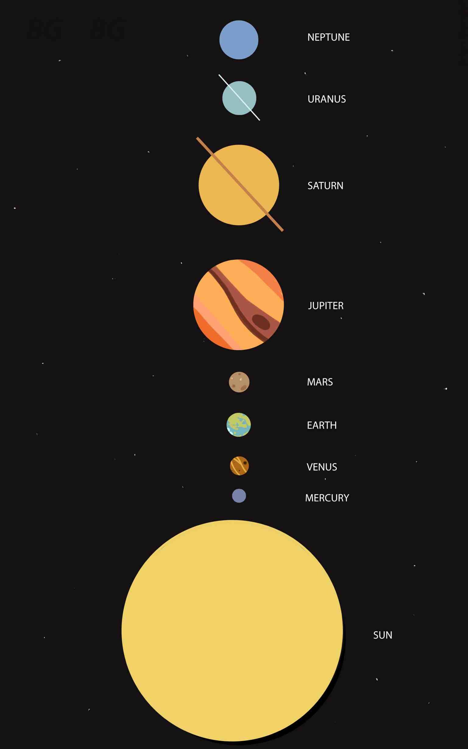 1536x2458 Planets of the solar system (x-post from /r/wallpapers) ...