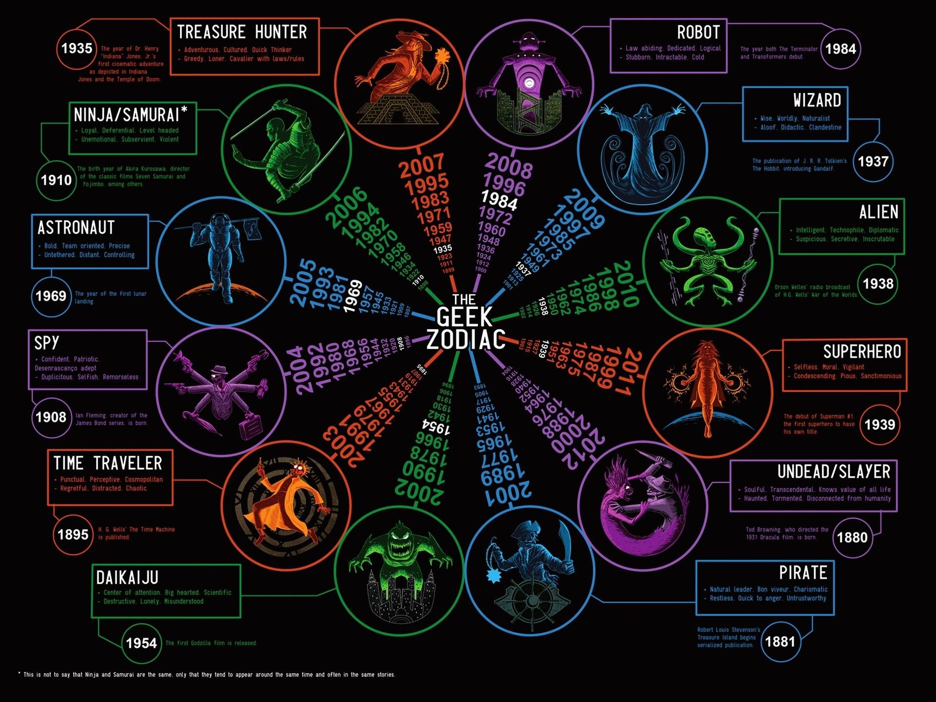 Zodiac Cancer Wallpaper 55 Images