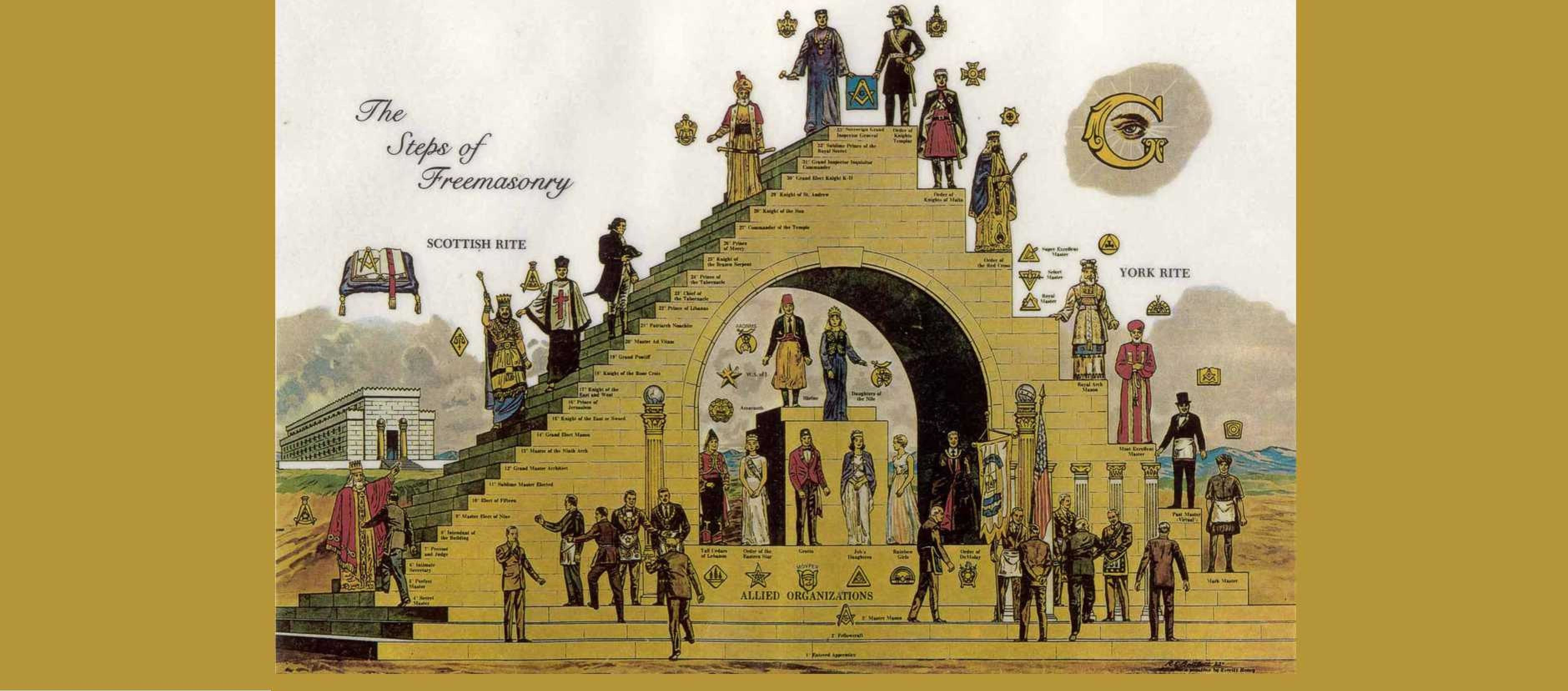 3760x1656 The Steps of Freemasonry