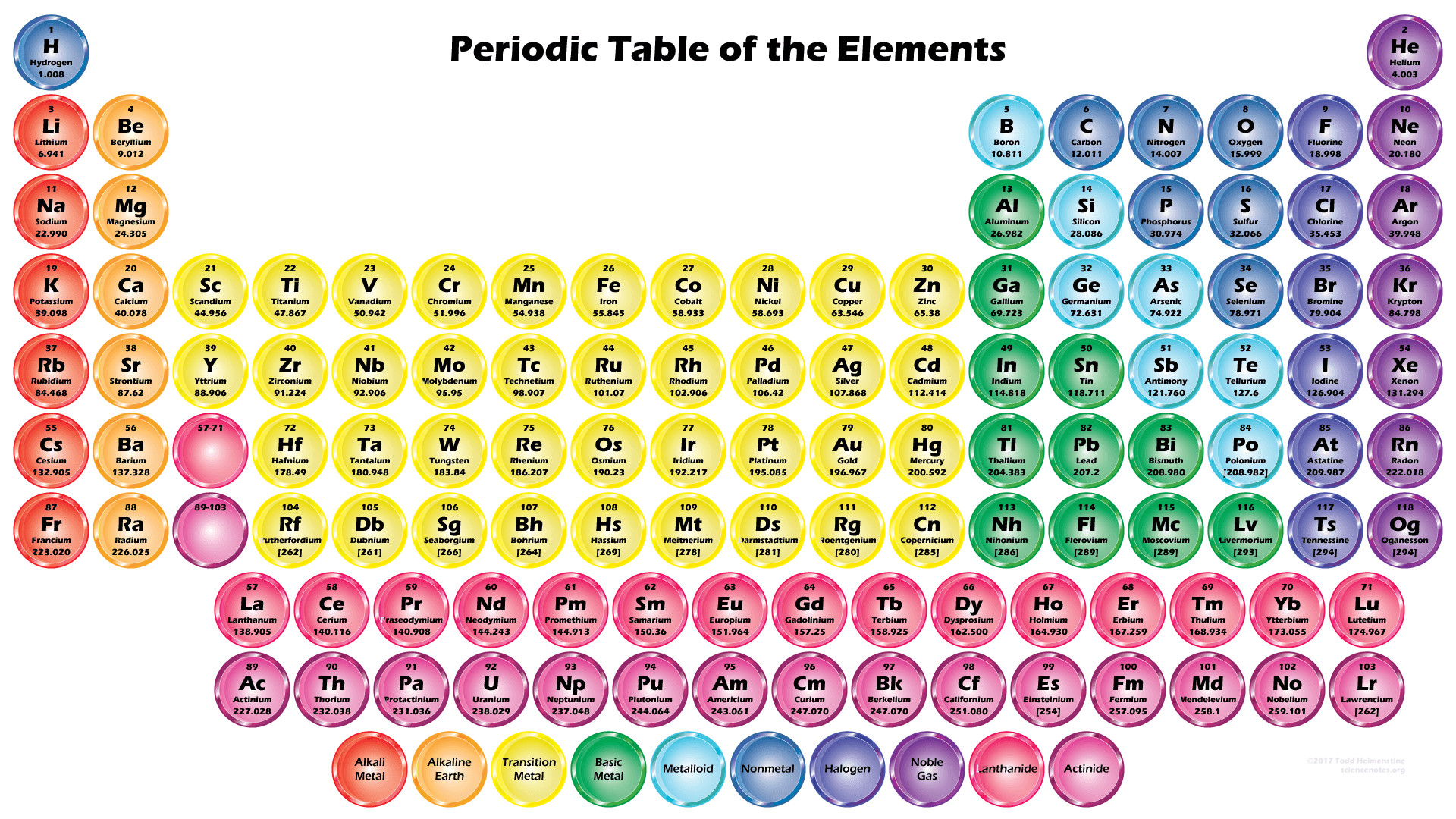 Periodic table wallpaper high resolution 73 images 1920x1080 high quality button periodic table wallpaper 2017 urtaz Image collections