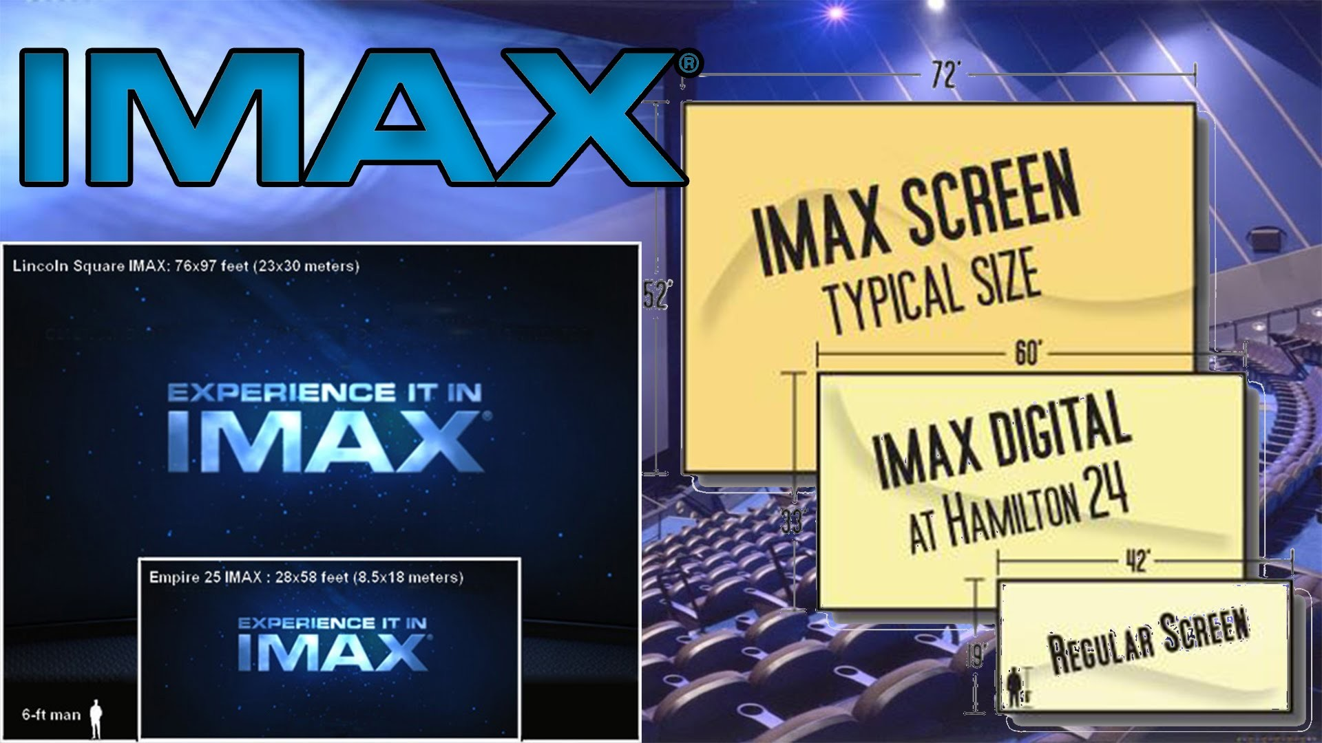 1920x1080 Movie Screen Sizes - IMAX