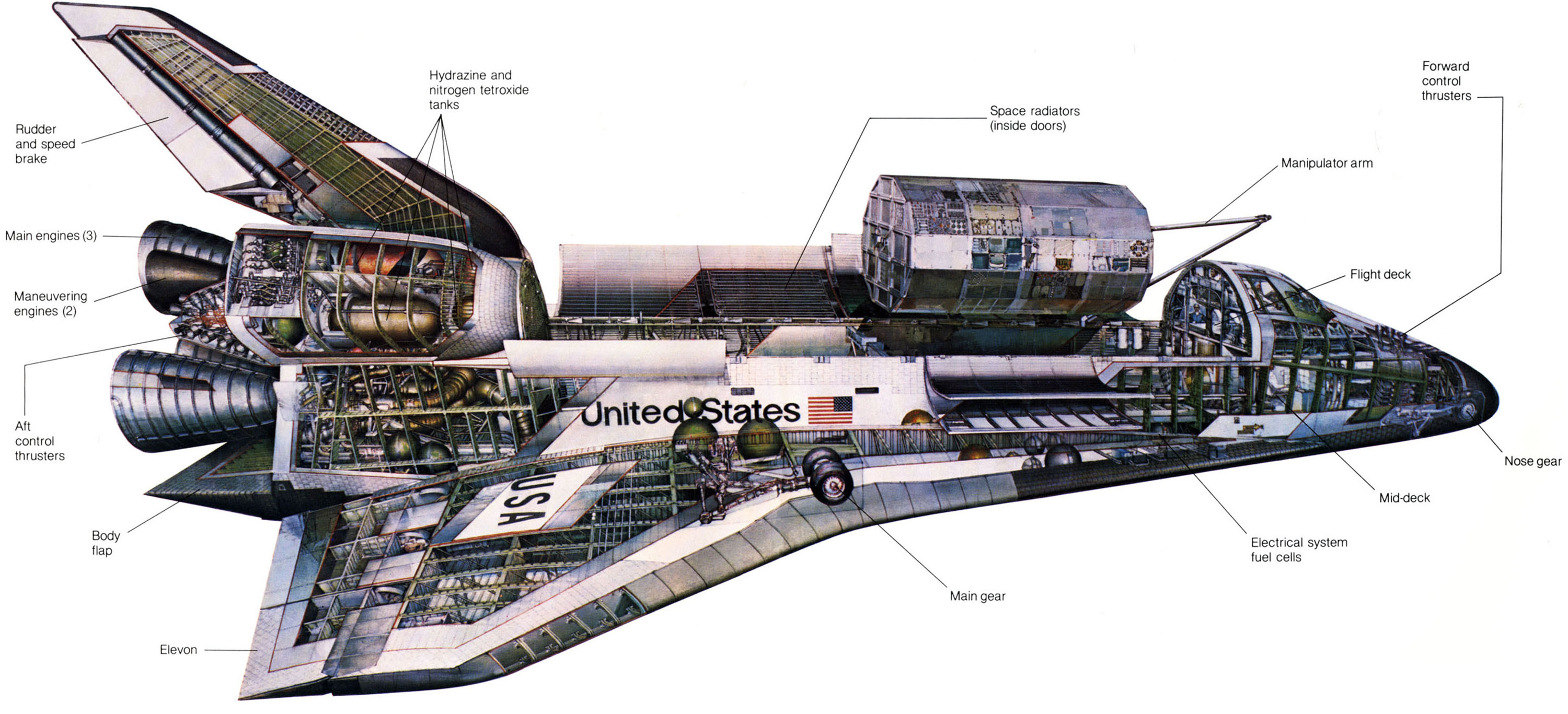 3000x1367 The End of the Space Shuttle Program and the Arrival of Orion | Space  shuttle, Cutaway and Spaces