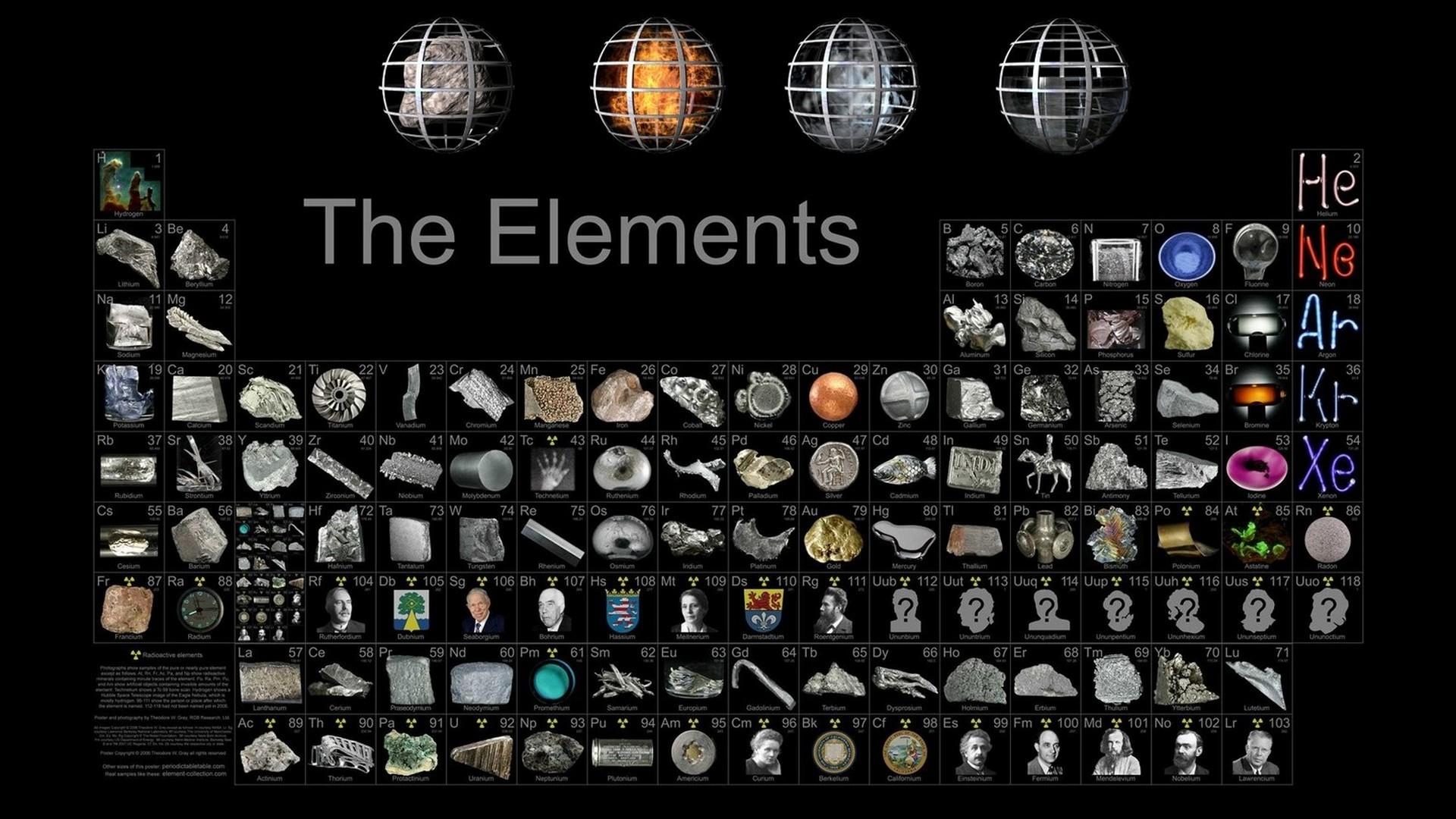 Hd periodic table wallpaper 70 images 1920x1080 aqua neon honeycomb periodic table 2017 edition urtaz Gallery