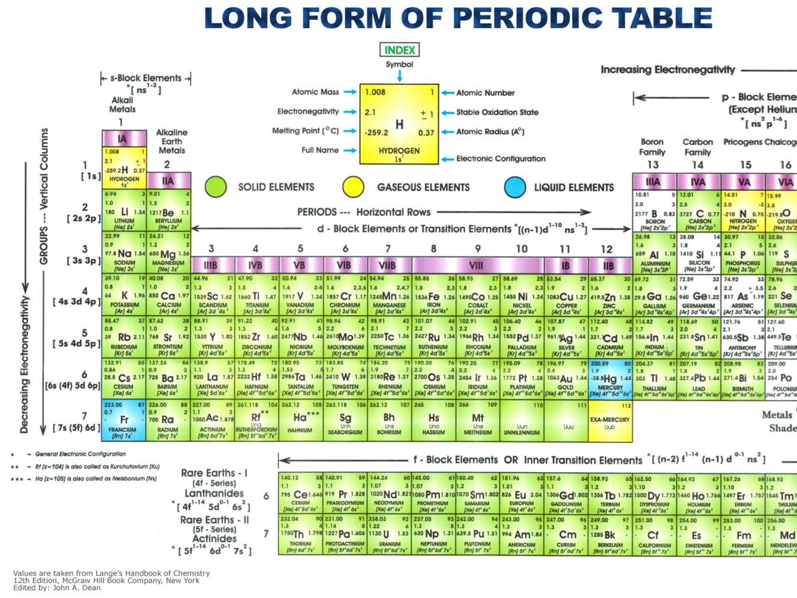 Periodic table wallpaper high resolution 73 images 2560x1600 download wallpaper gamestrikefo Choice Image
