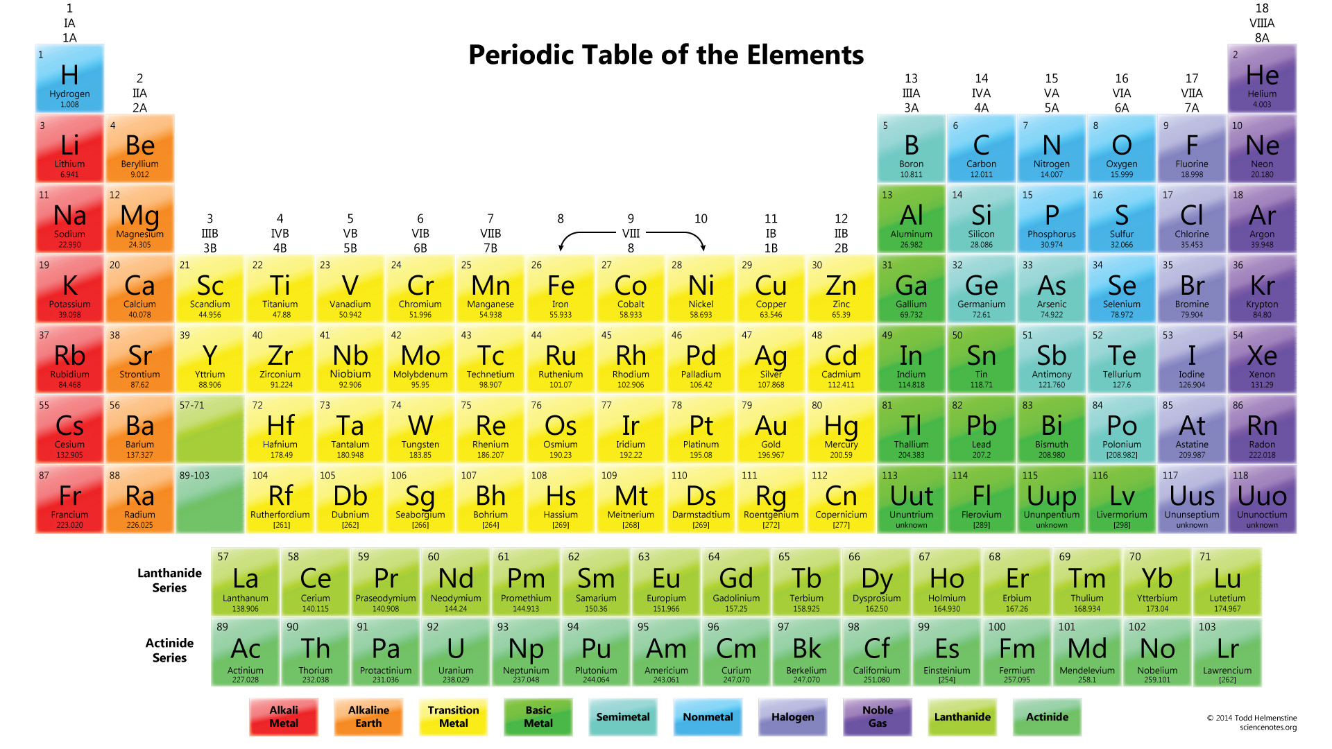 Periodic table wallpaper high resolution 73 images 1920x1080 colorful periodic table of elements download 1920x1080 urtaz Images